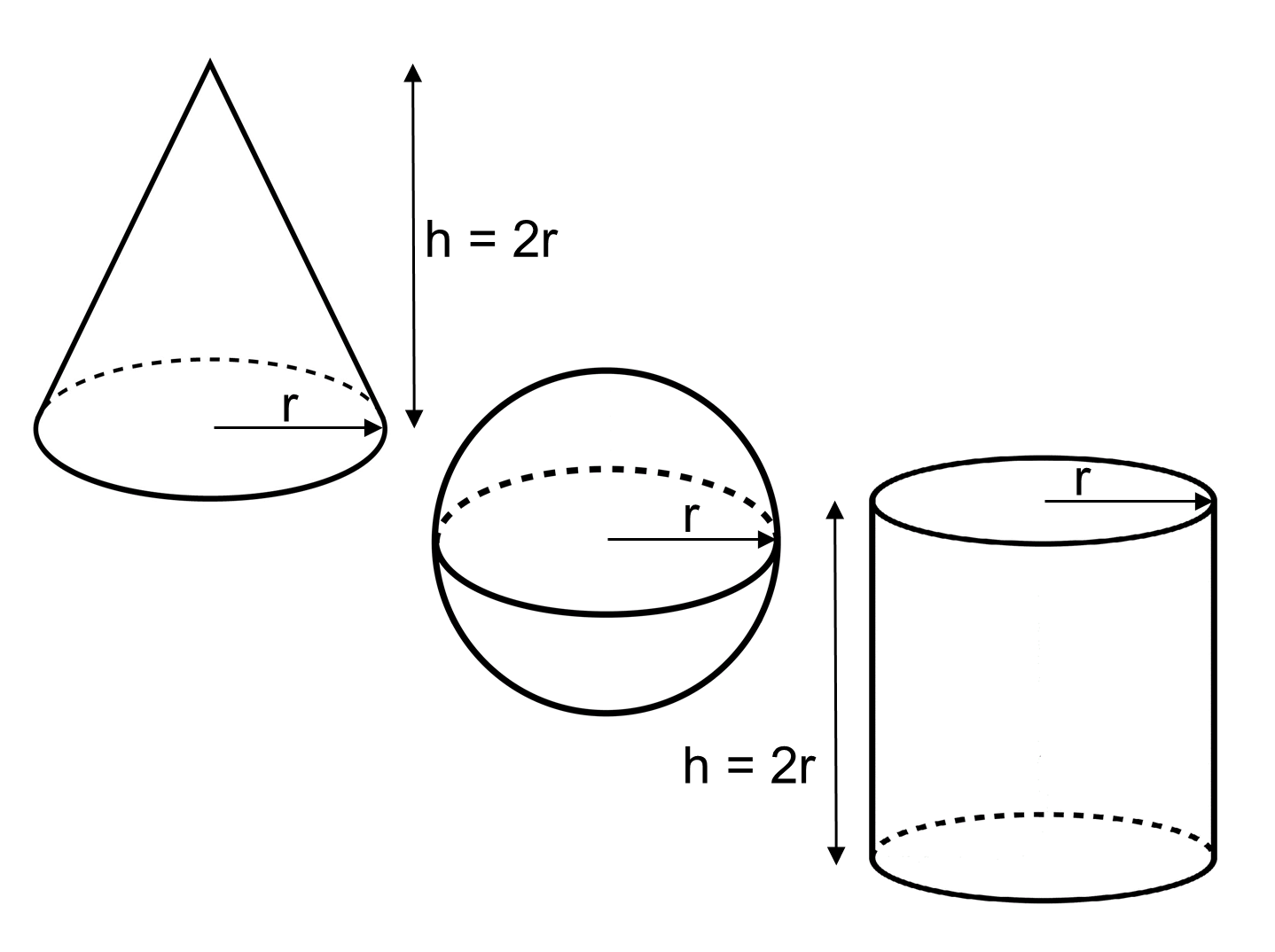 Worksheet Volume Cone