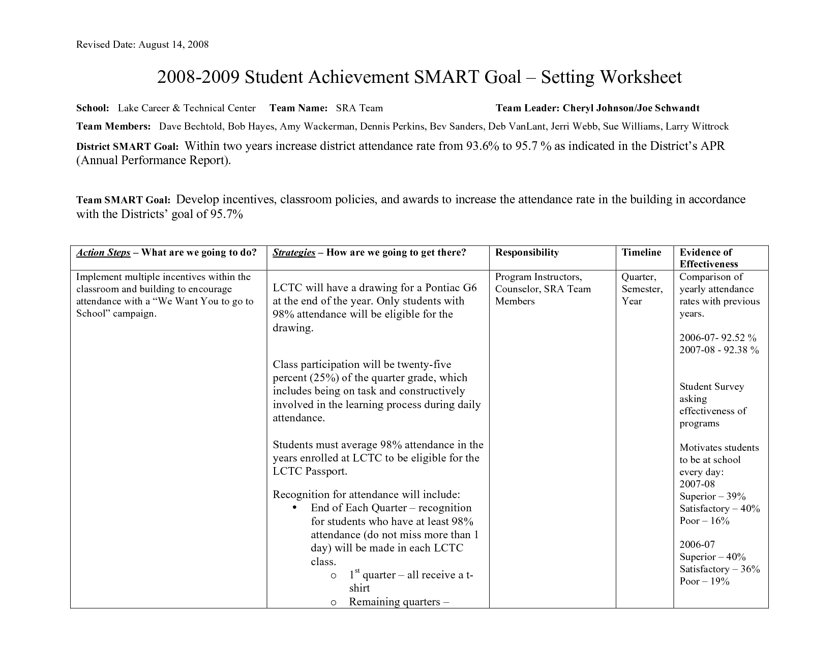 11 Best Images Of Health And Wellness Goal Worksheet