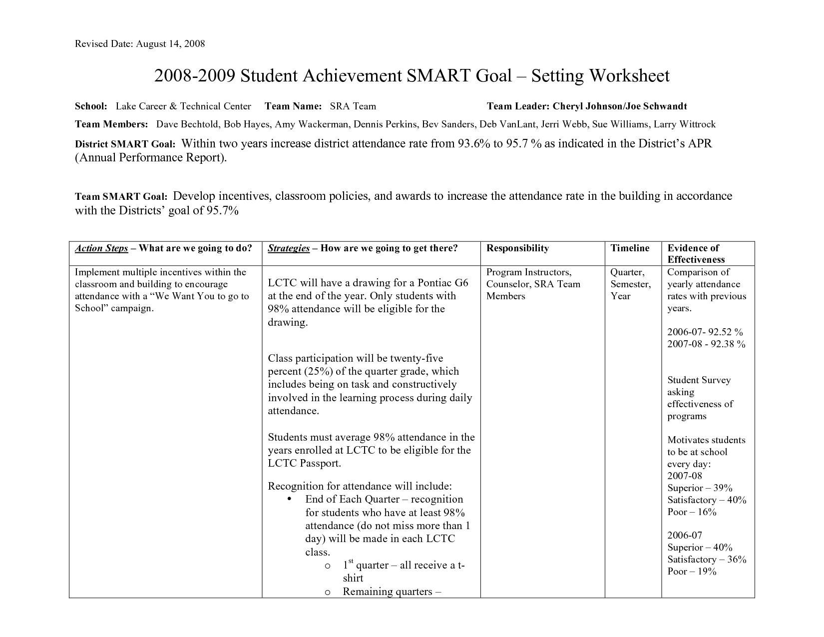 Goal Setting Worksheet High School
