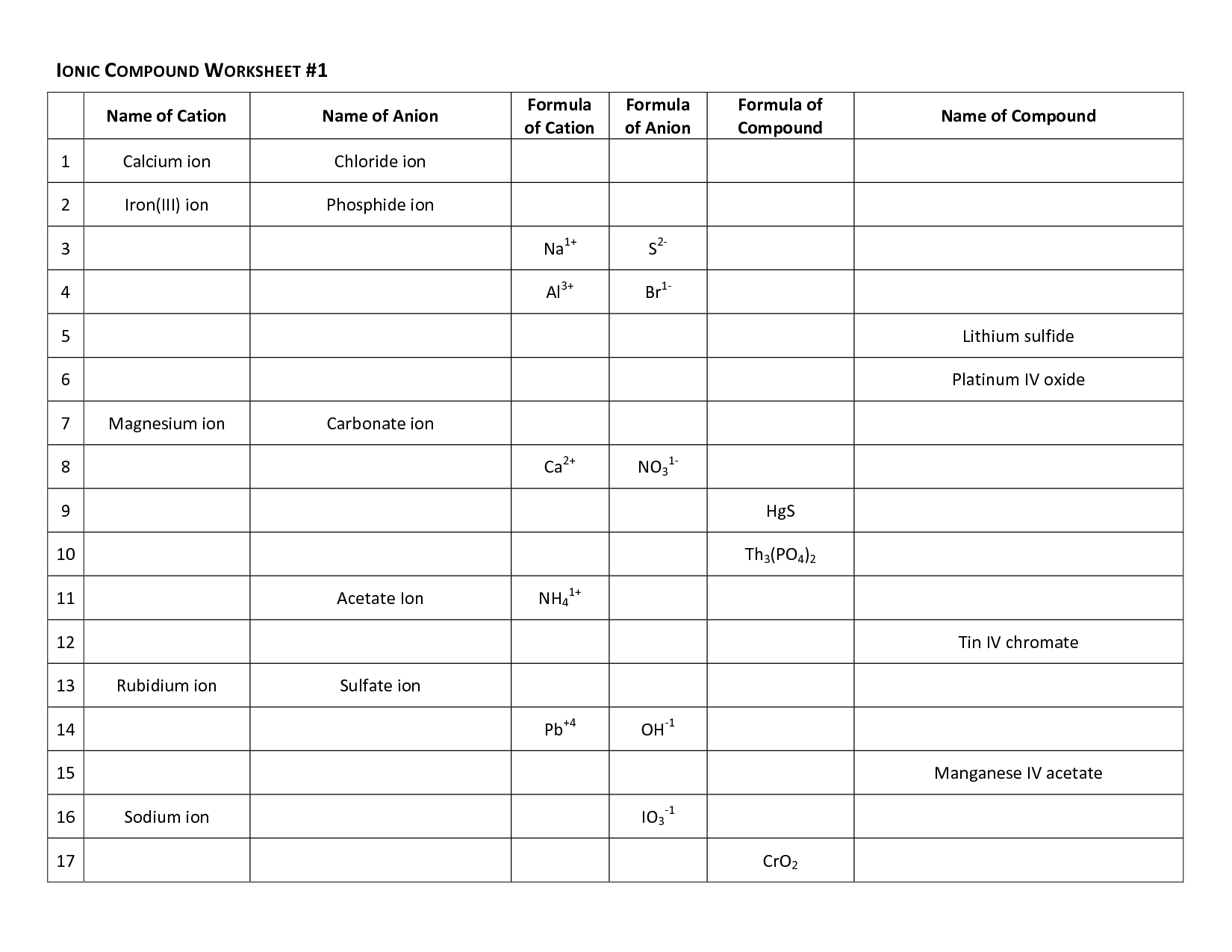16 Best Images Of Chemistry Naming Compounds Worksheet Answers