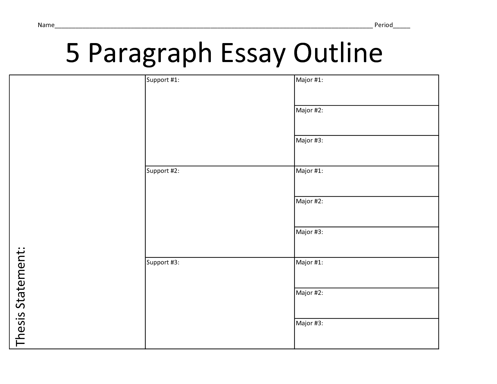 5 Paragraph Research Paper Outline