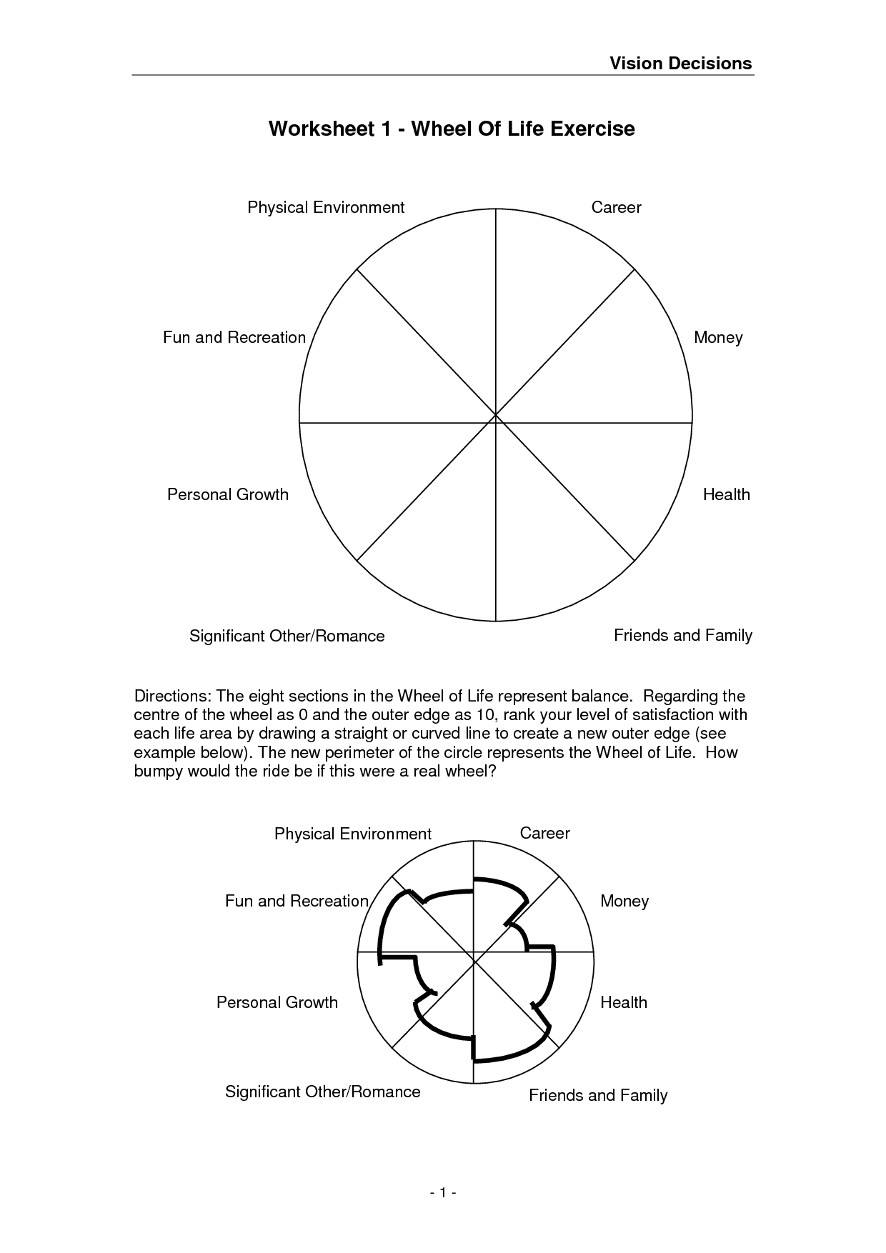 14 Best Images Of Self Care Wheel Worksheet