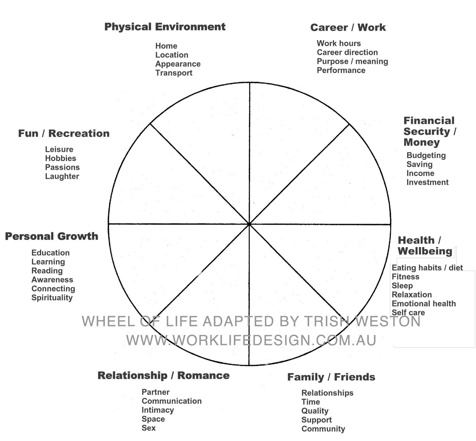 14 Best Images Of Self Care Wheel Worksheet