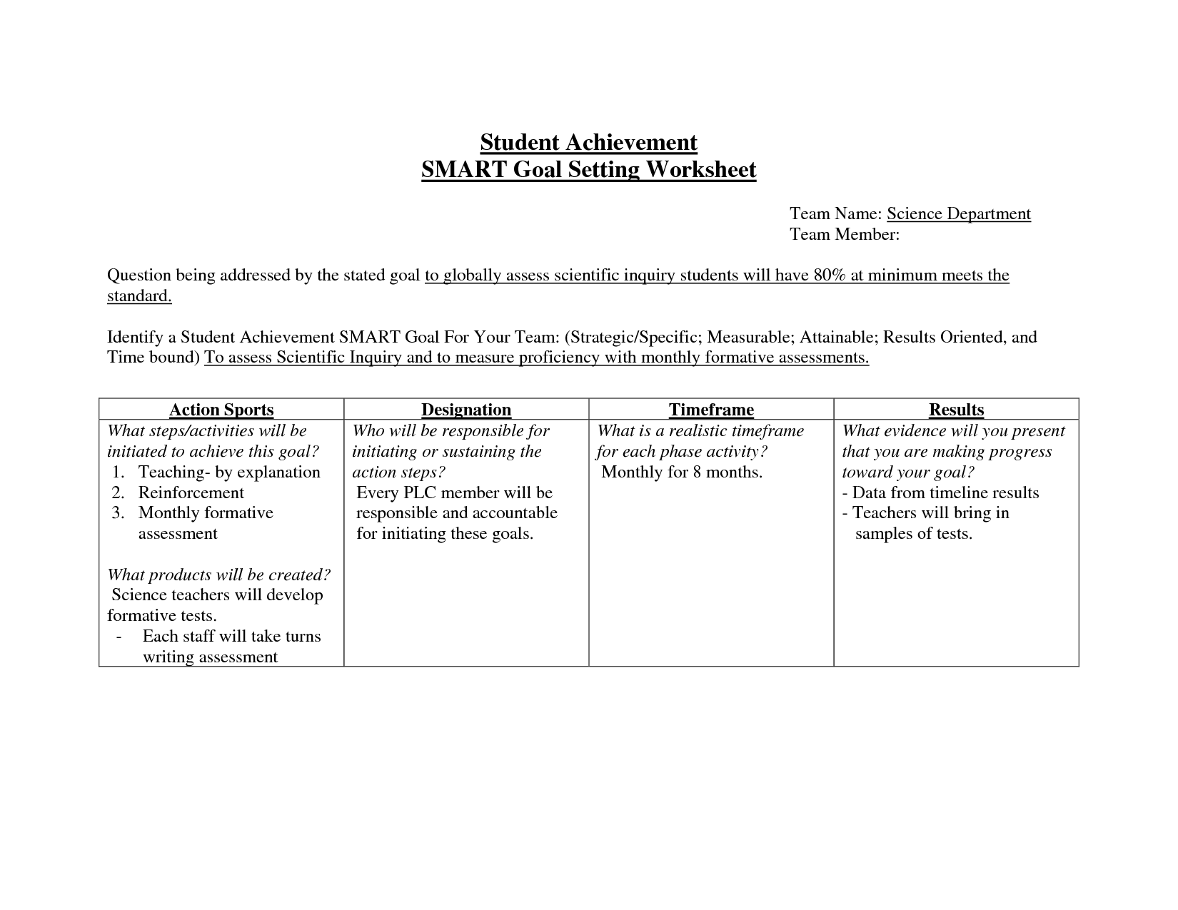 9 Best Images Of Process Assessment Worksheet