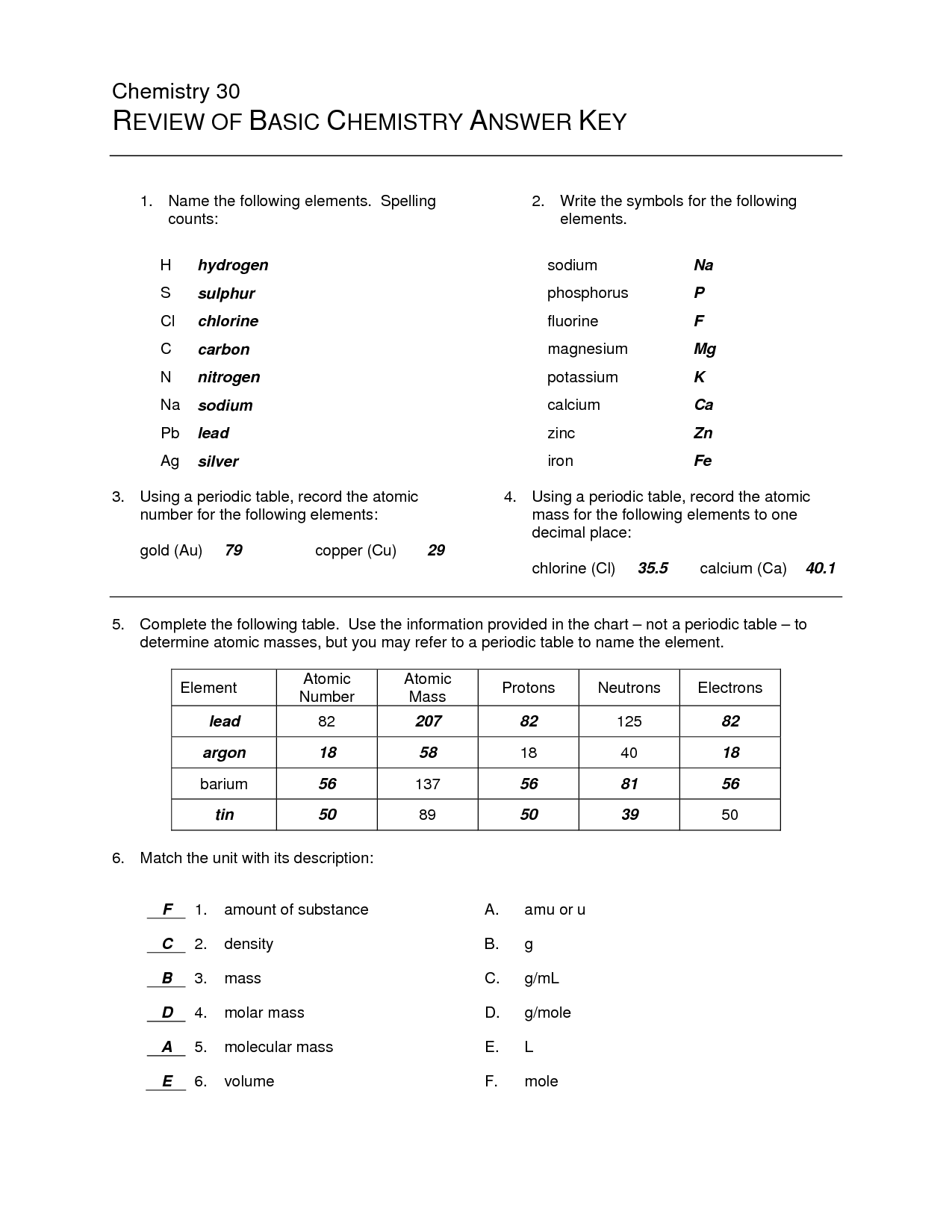 12 Best Images Of Naming Covalent Compounds Worksheet