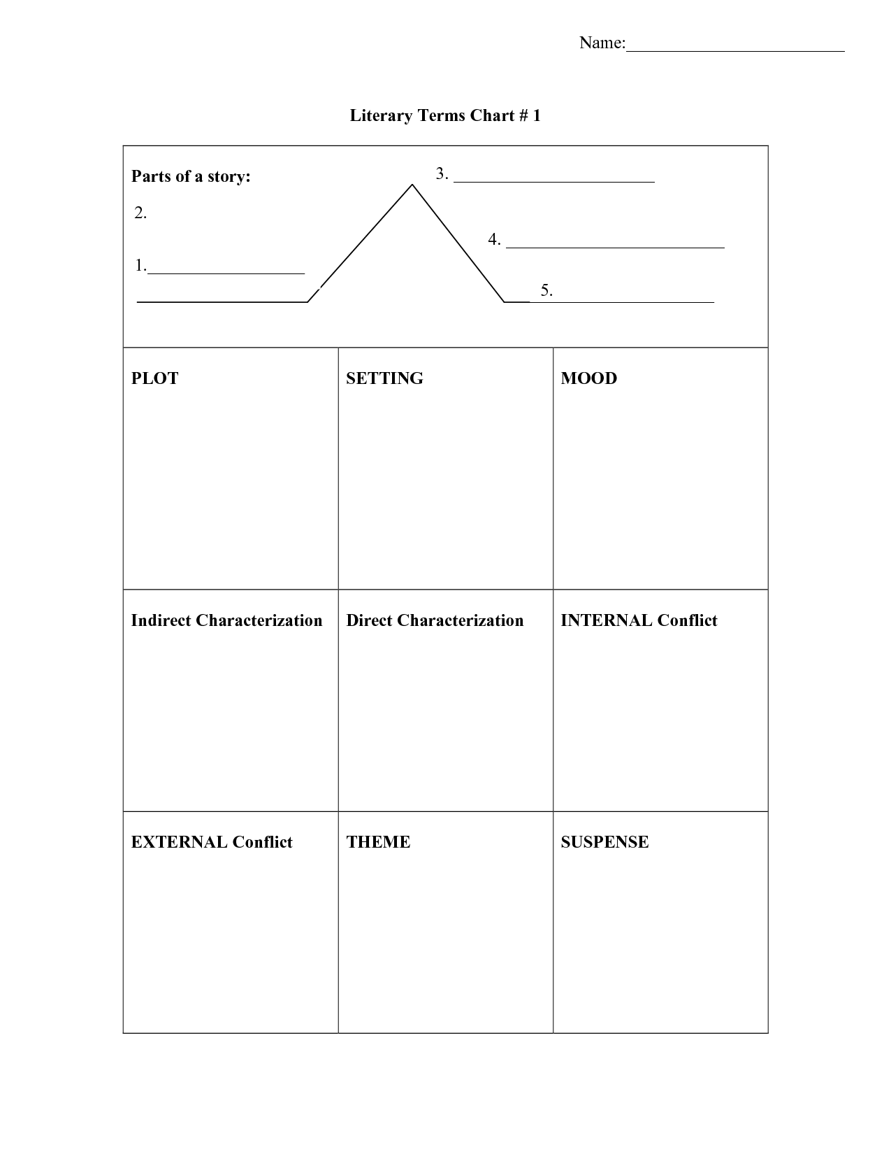 15 Best Images Of Parts Of A Story Worksheet
