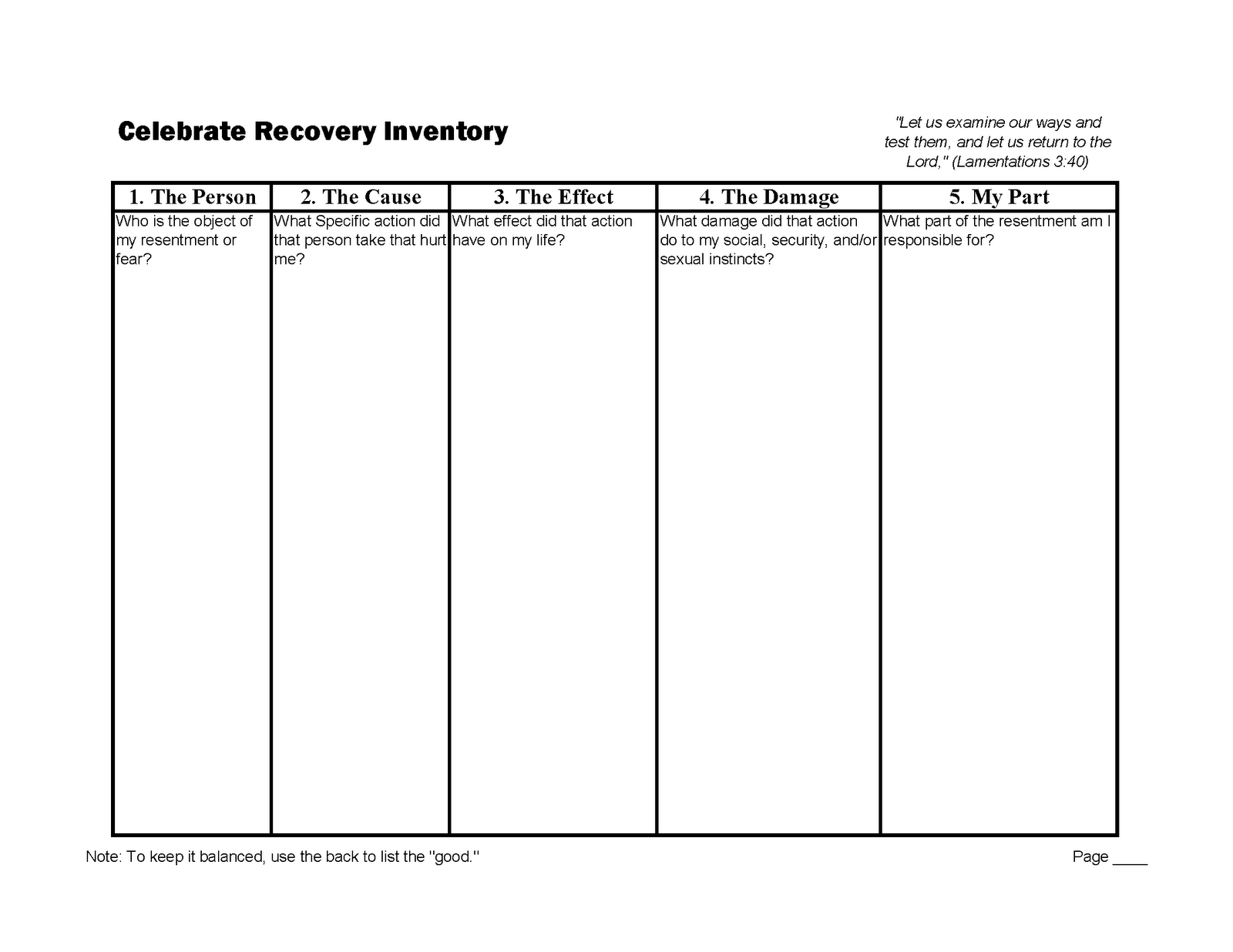 14 Best Images Of Honesty In Recovery Worksheet