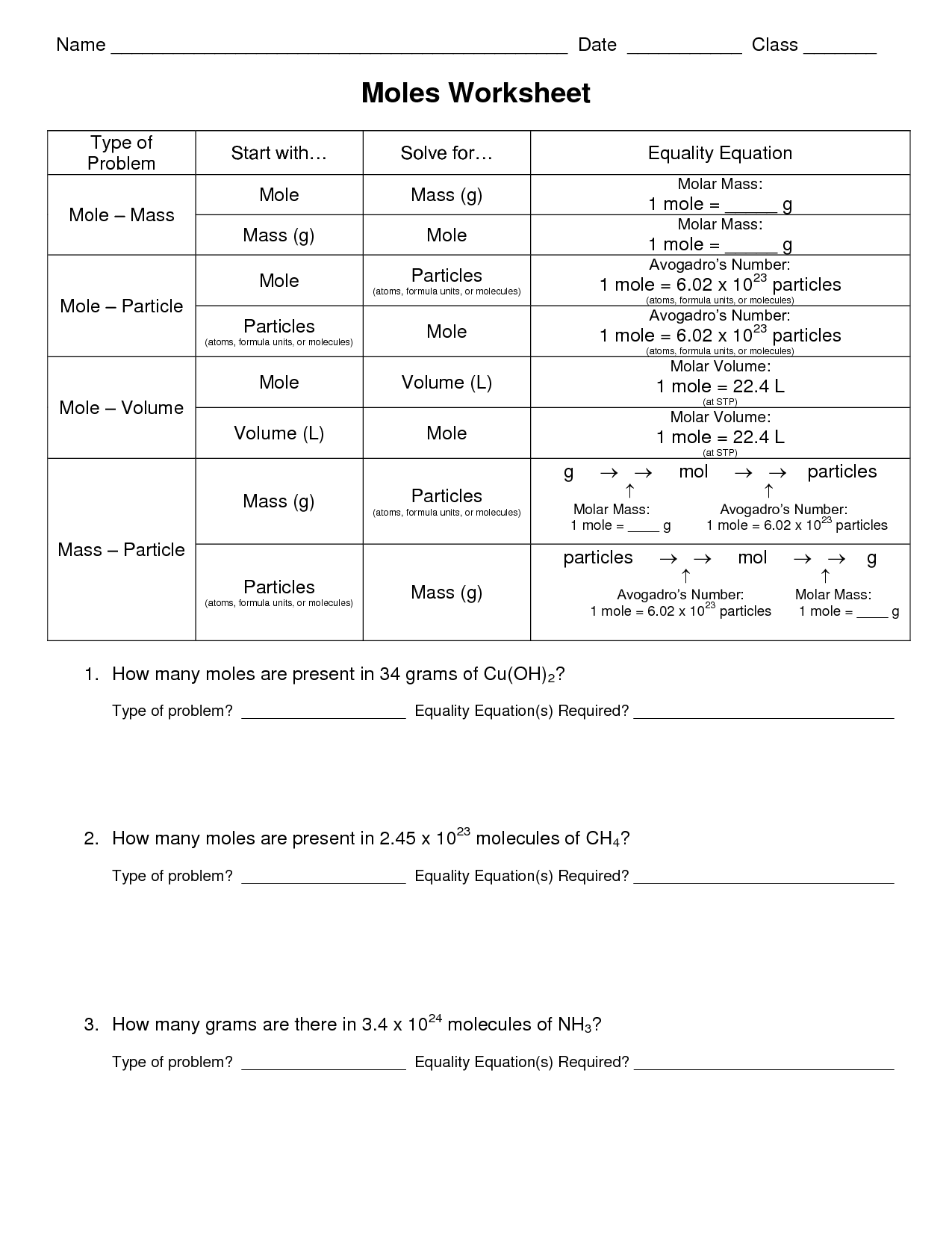 30 Molar Mass Worksheet And Key