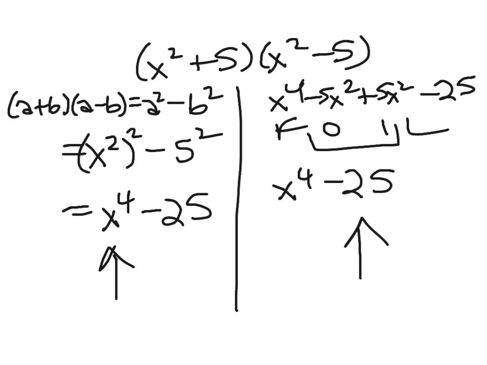 Image Result For Algebraic Expressions With Negative Exponents Worksheets