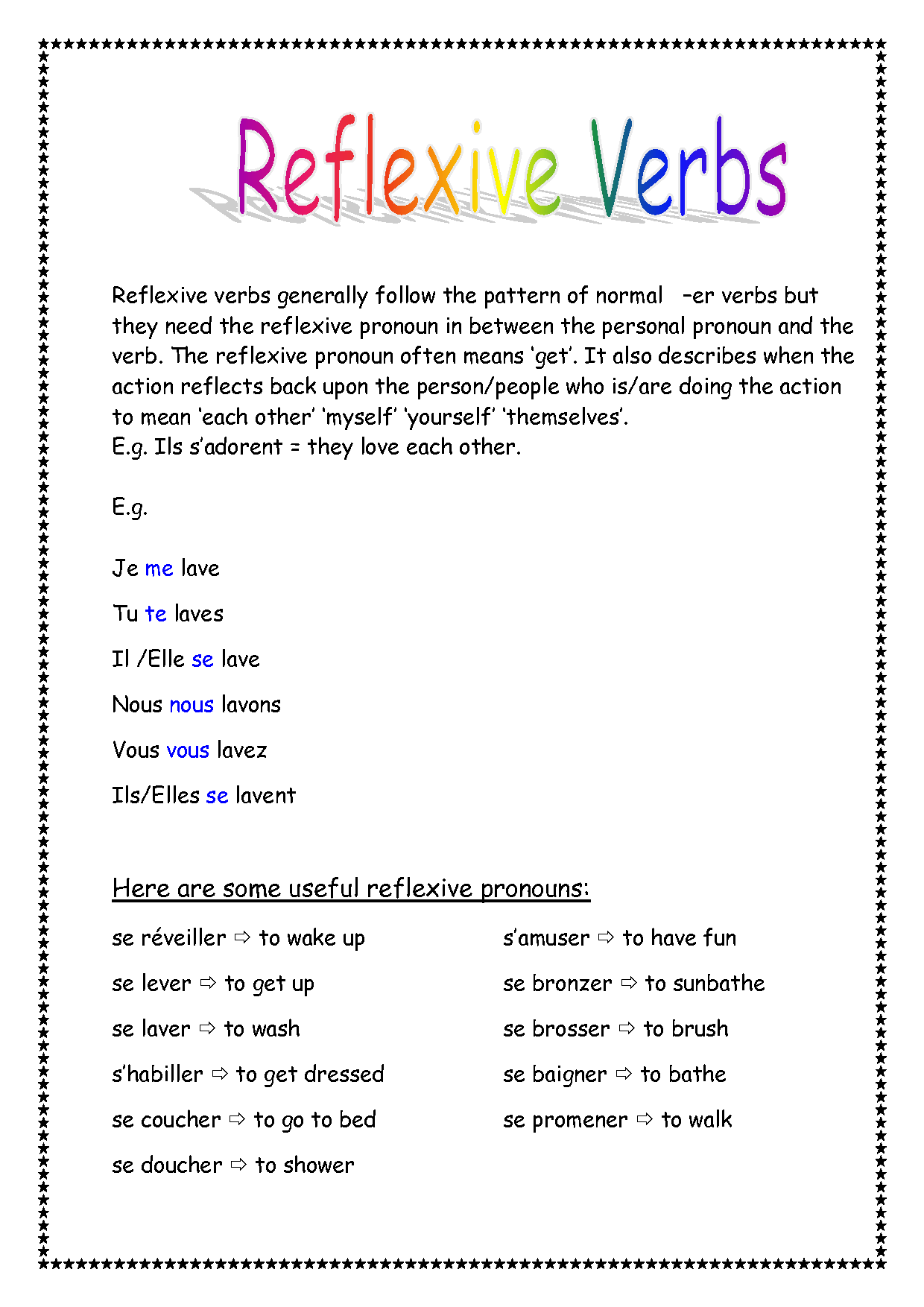 16 Best Images Of Reflexive Pronouns In Spanish Worksheet