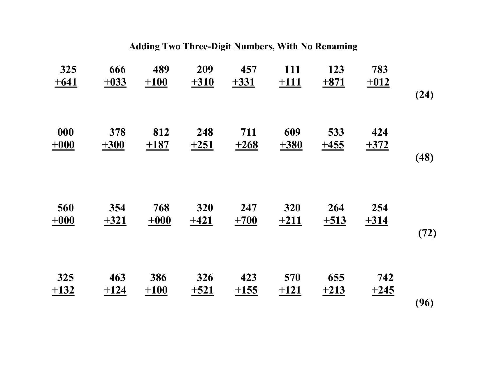 Dividing Rational Numbers Worksheet