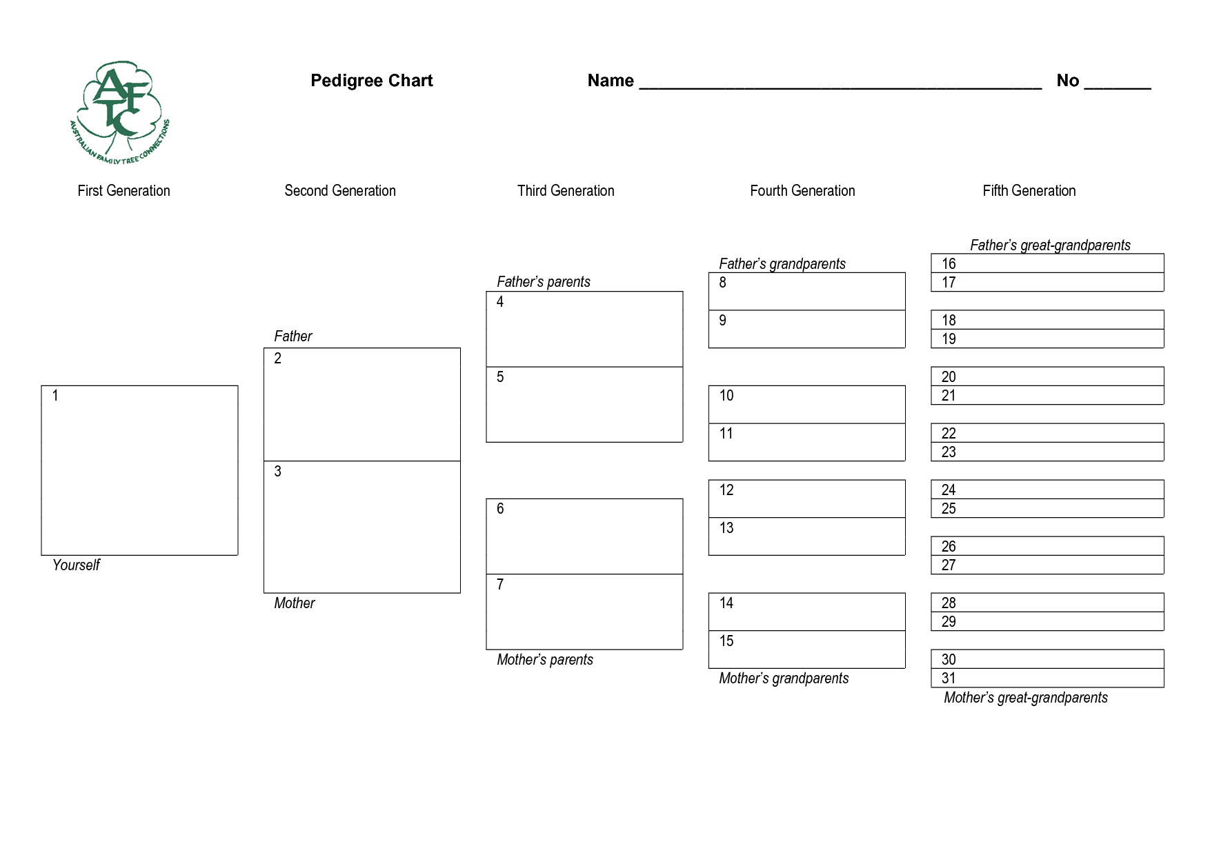 12 Best Images Of Family Tree Pedigree Chart Worksheet
