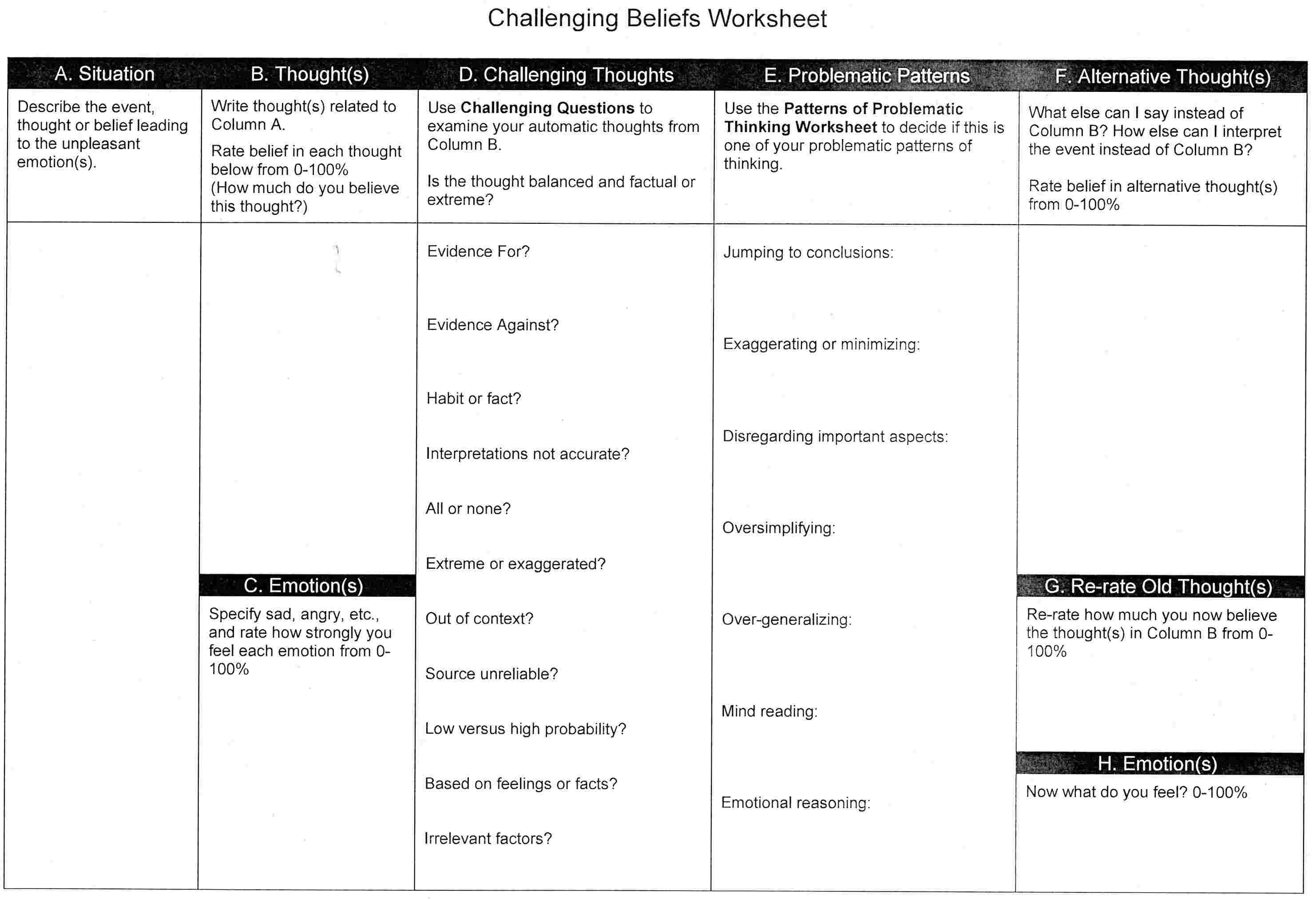 Challenging Core Beliefs Worksheet