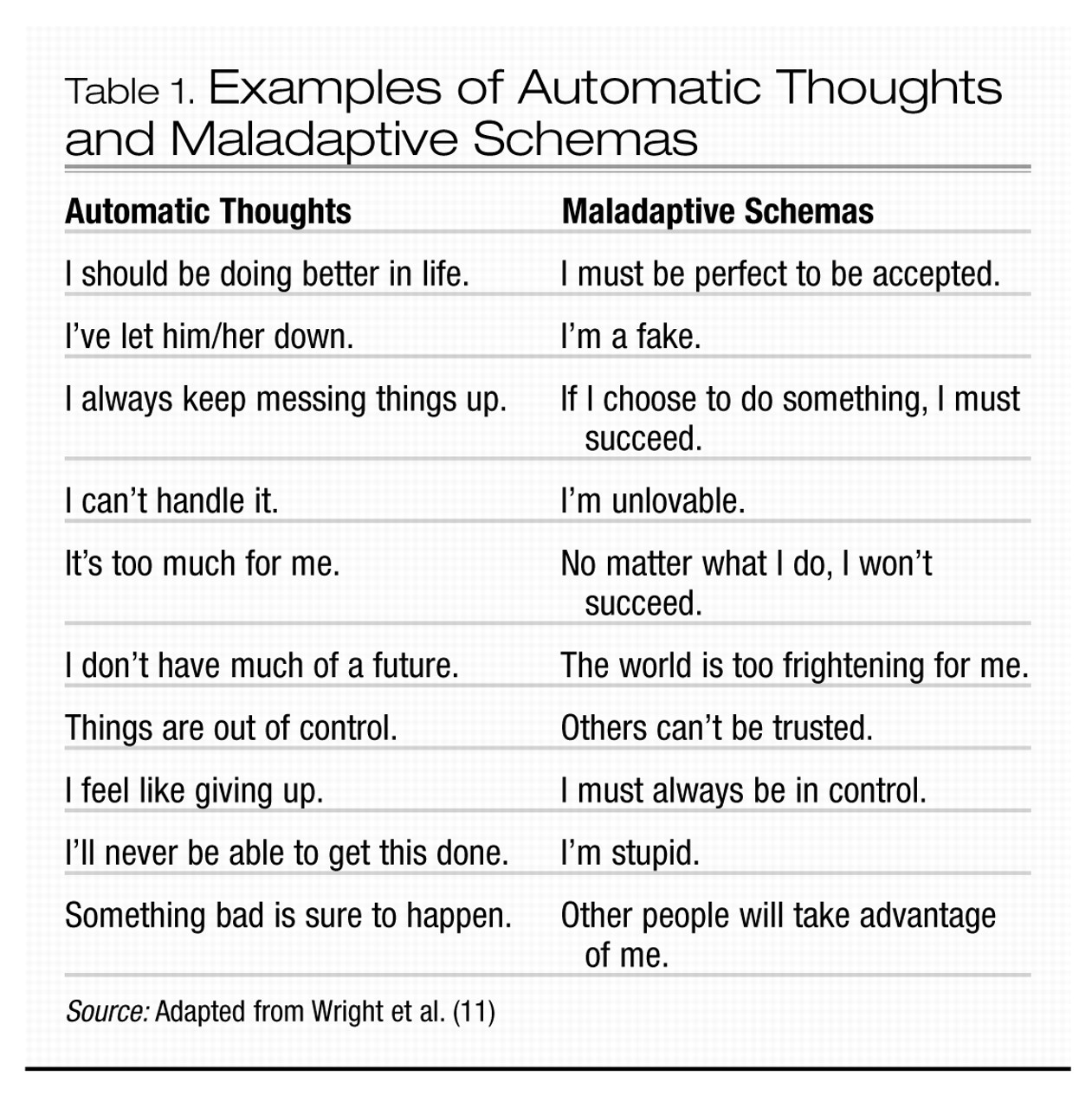 15 Best Images Of Cognitive Behavioral Therapy Worksheets