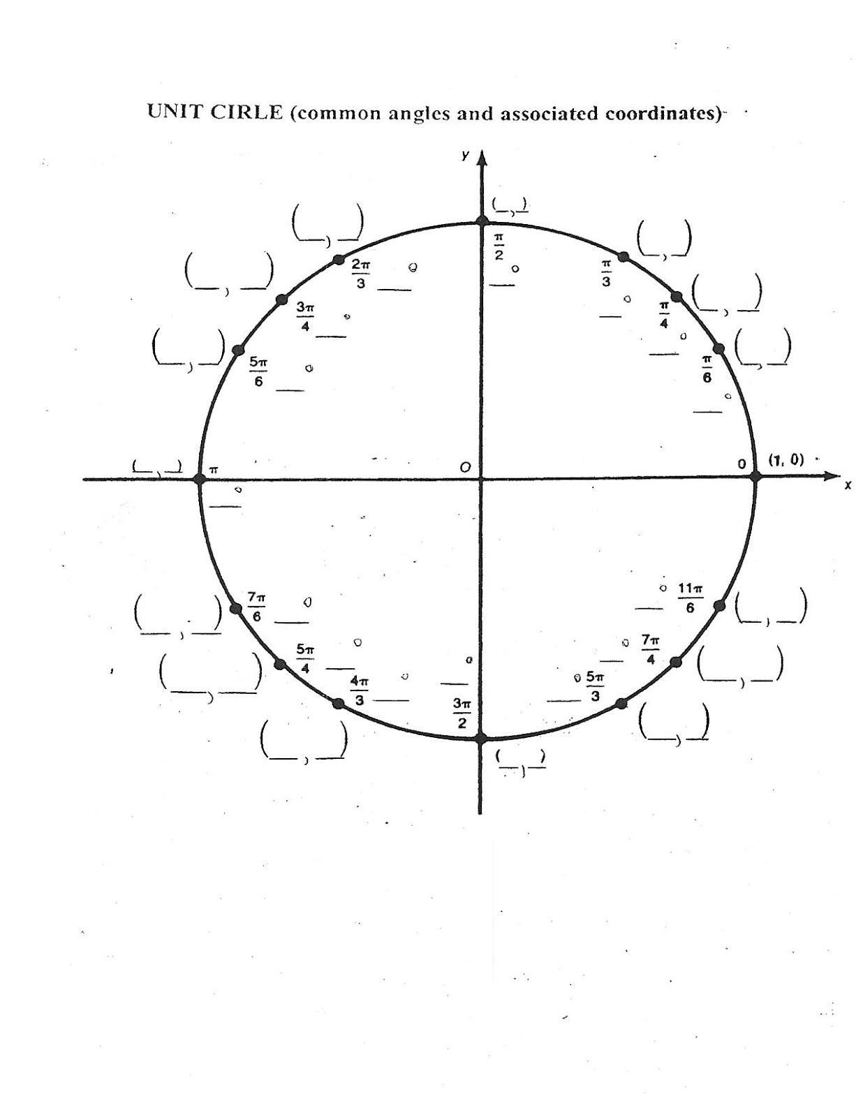 Unit Circle Worksheet Answers