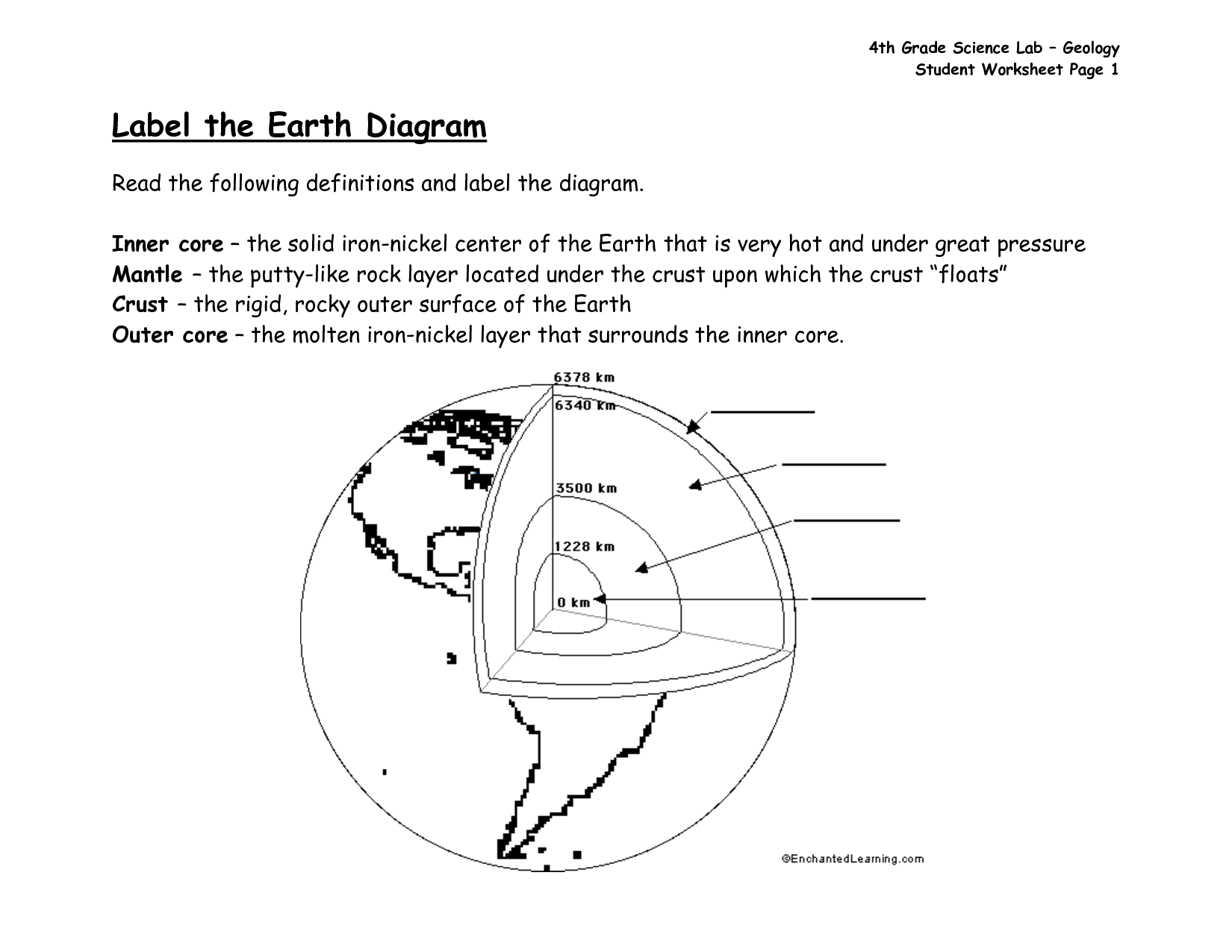Earth S Crust Worksheet Kindergarten