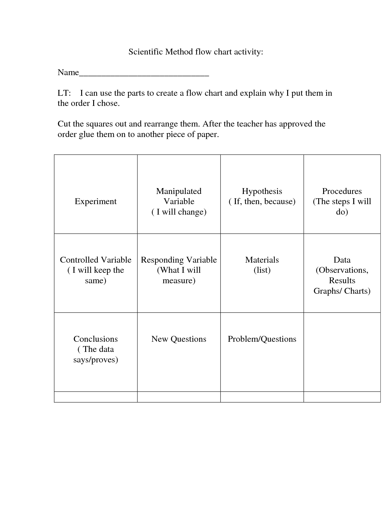 12 Best Images Of Science Experiment Scientific Method Worksheet