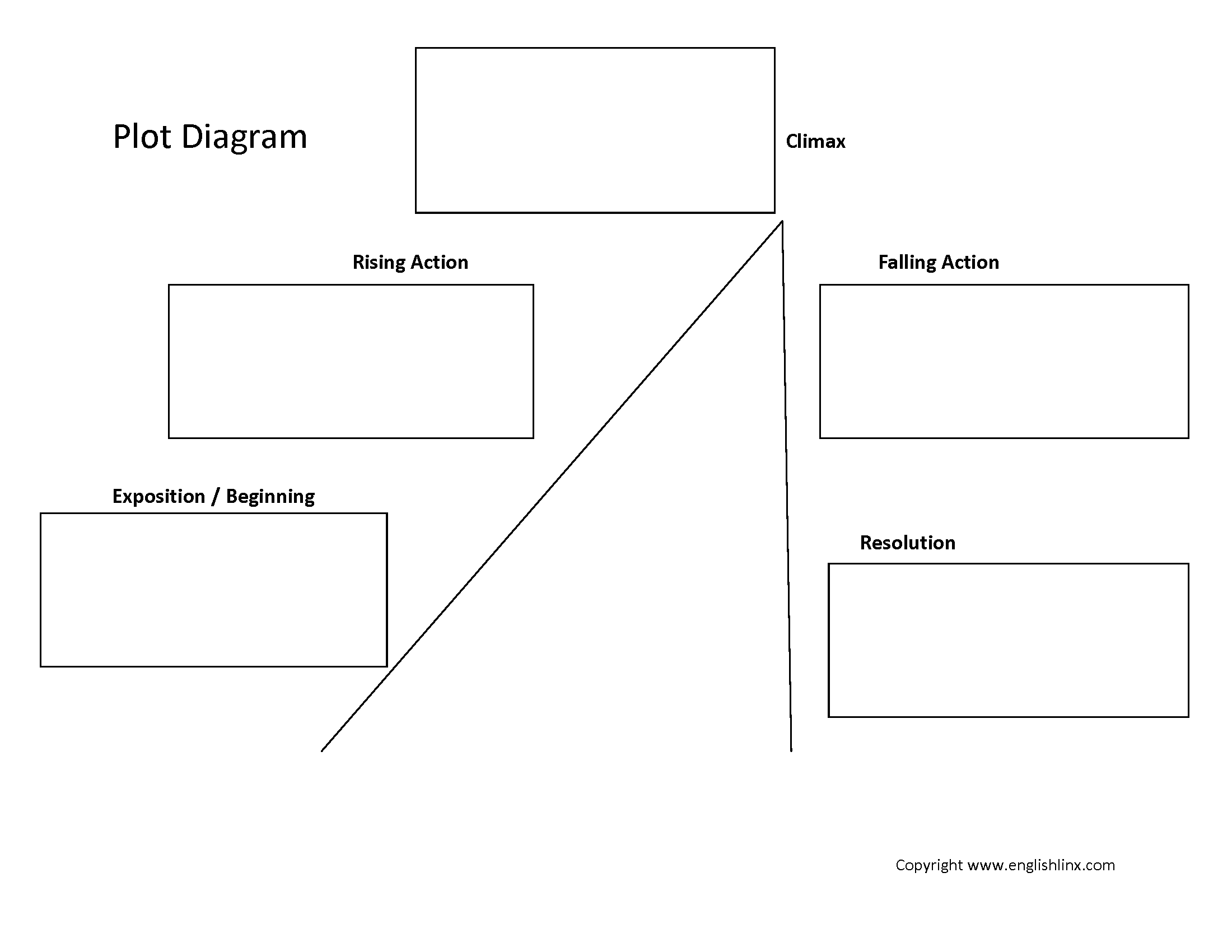 14 Best Images Of Elements Of Plot Worksheet