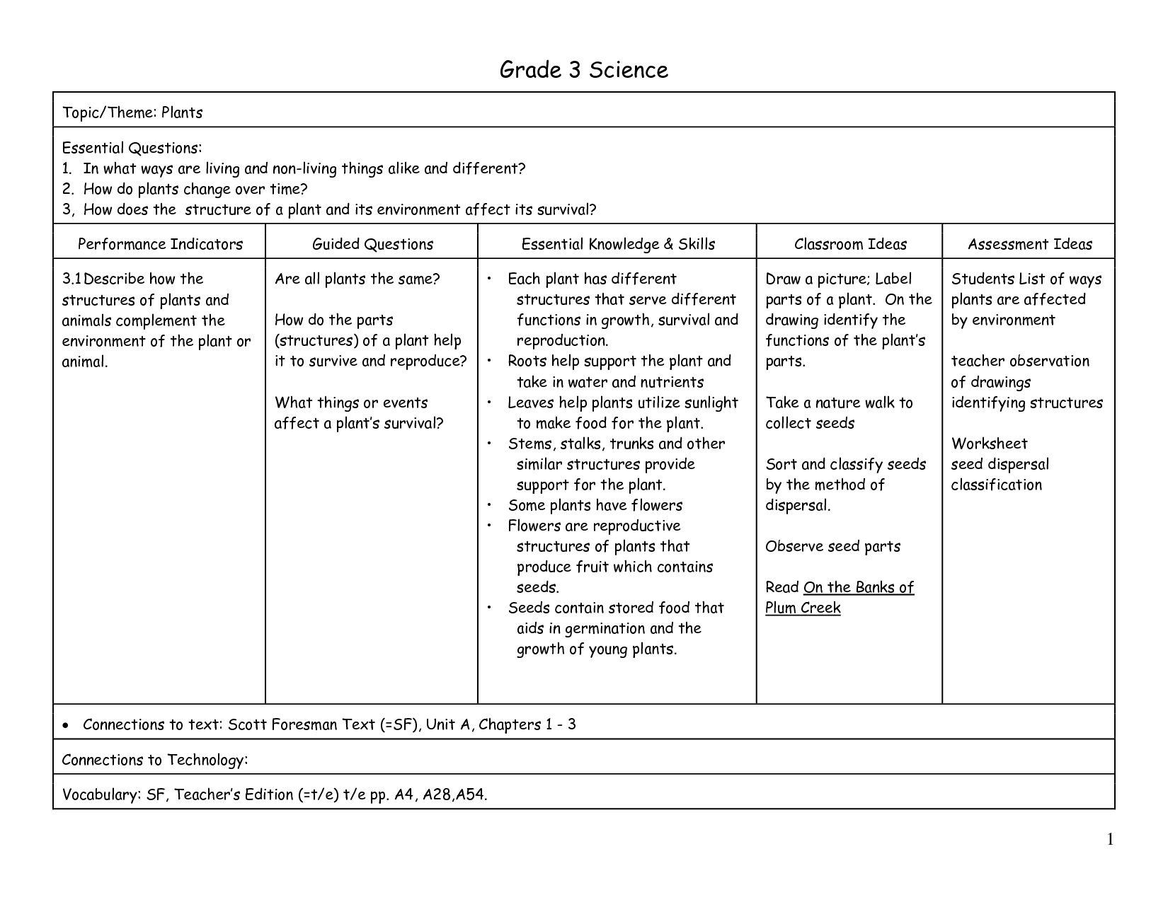 Worksheet Science Tools