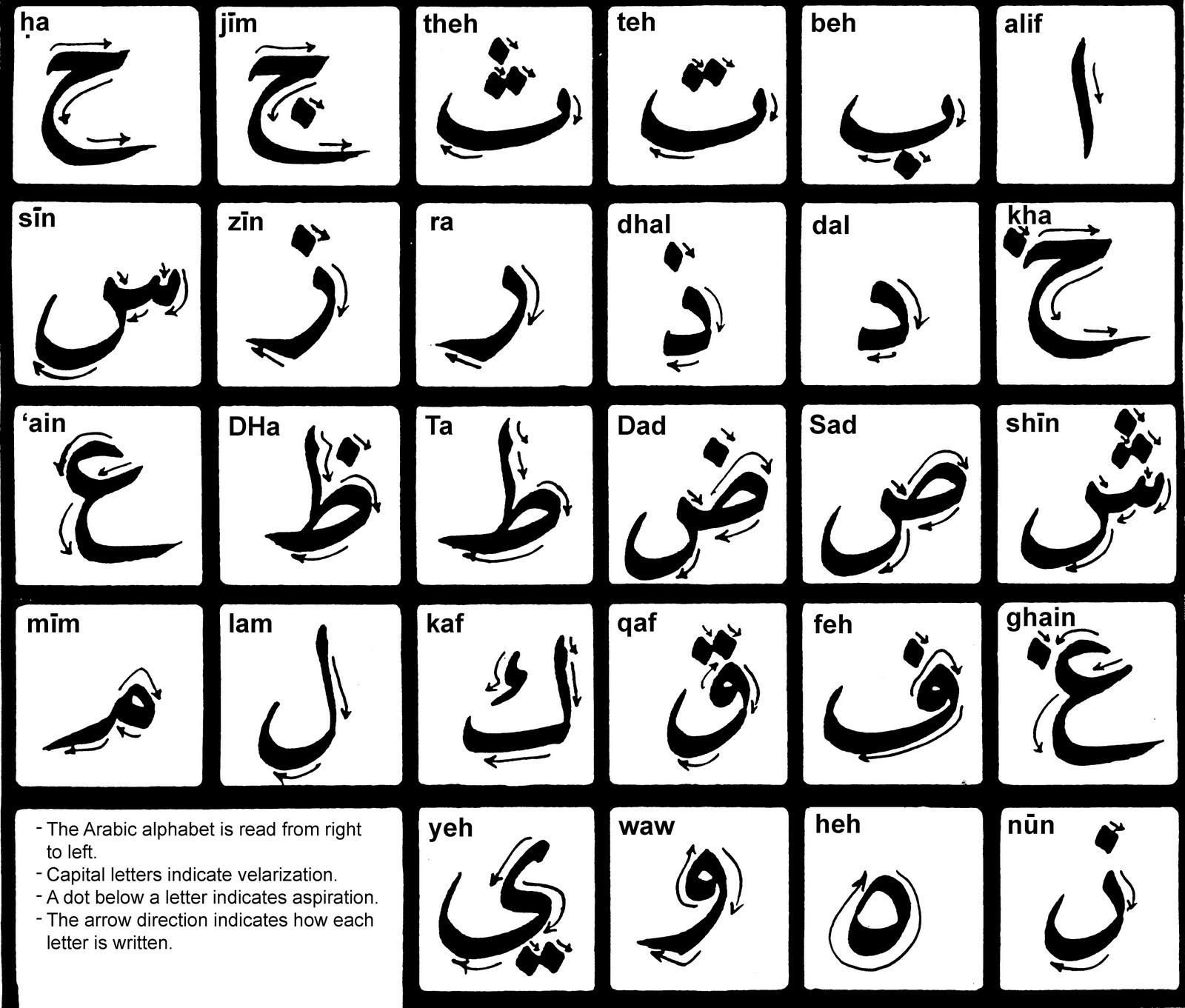12 Best Images Of Arabic Words Worksheets