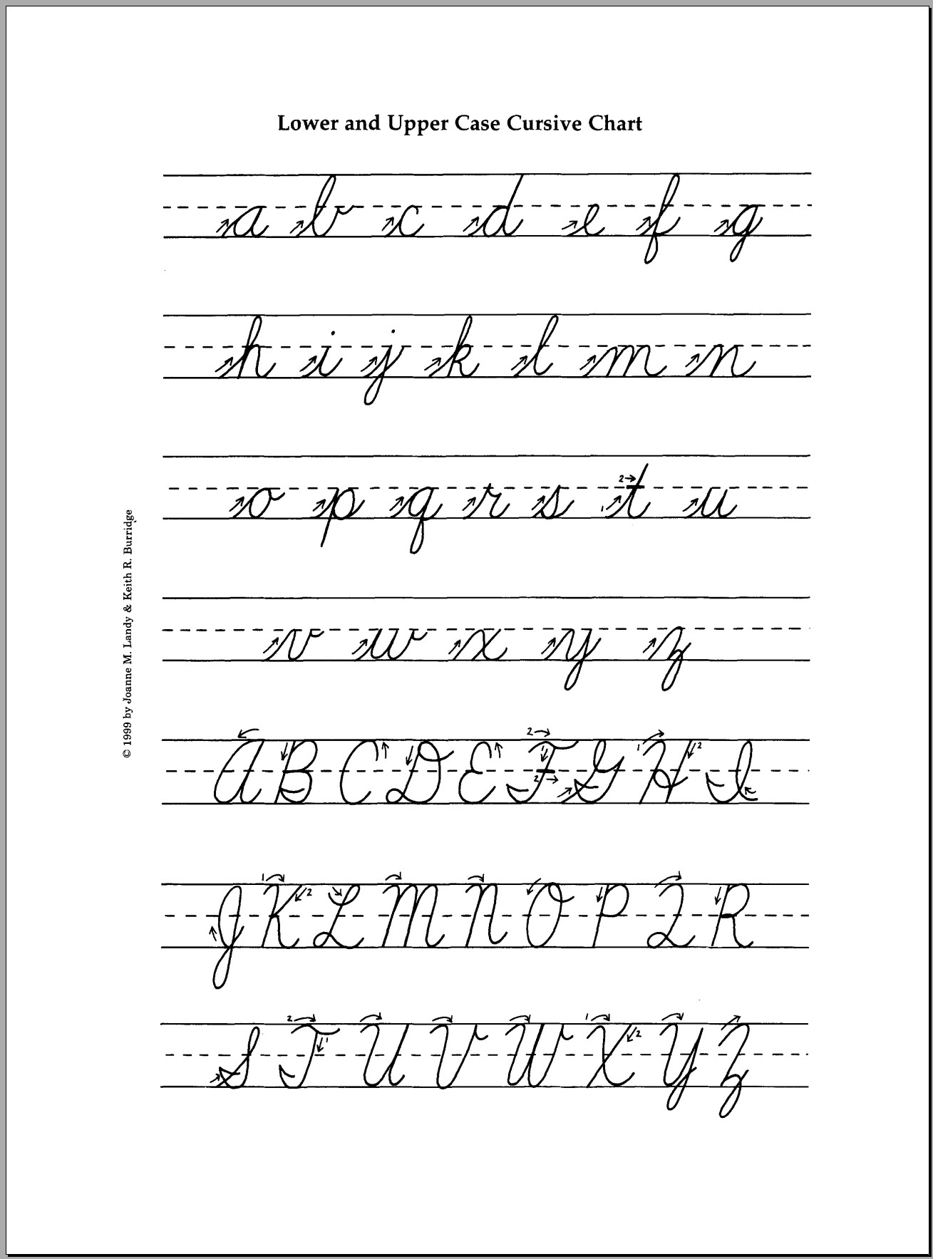 6 Best Images Of Lower Case Cursive Writing Worksheets