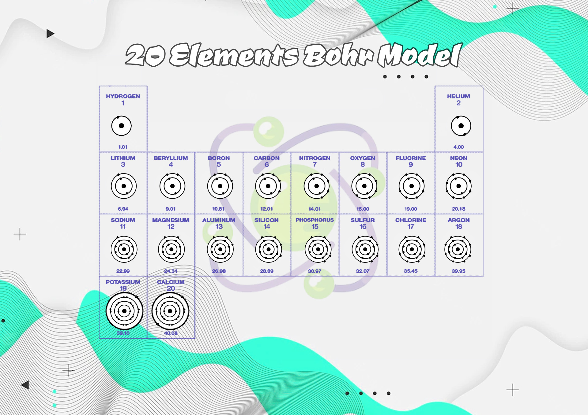 Electron Arrangements Worksheet Answers
