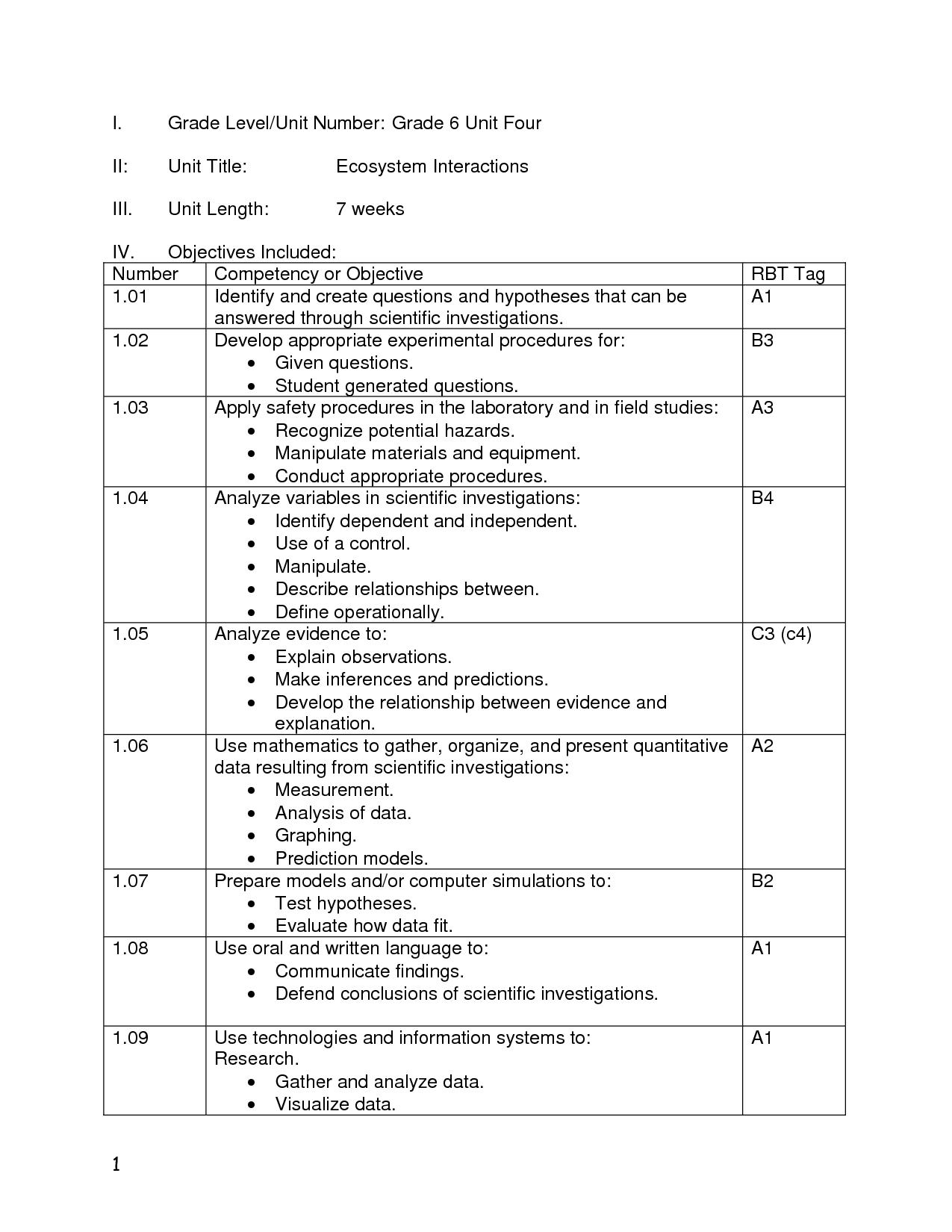 30 Ecological Succession Worksheet Answer Key