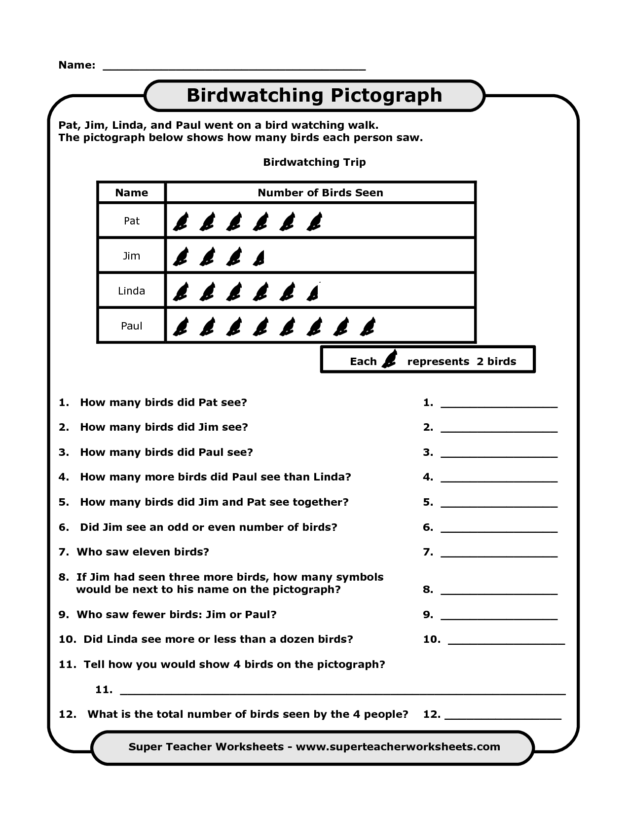 Search Results For Pictograph Worksheets 2nd Grade