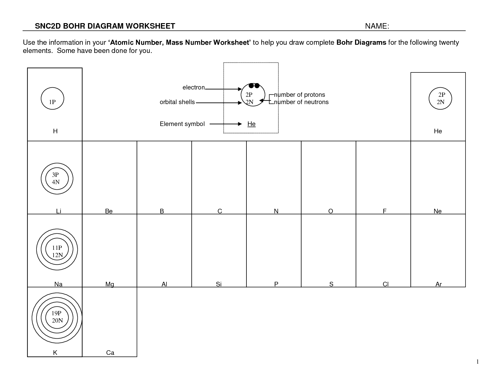 12 Best Images Of Bohr Model Worksheet