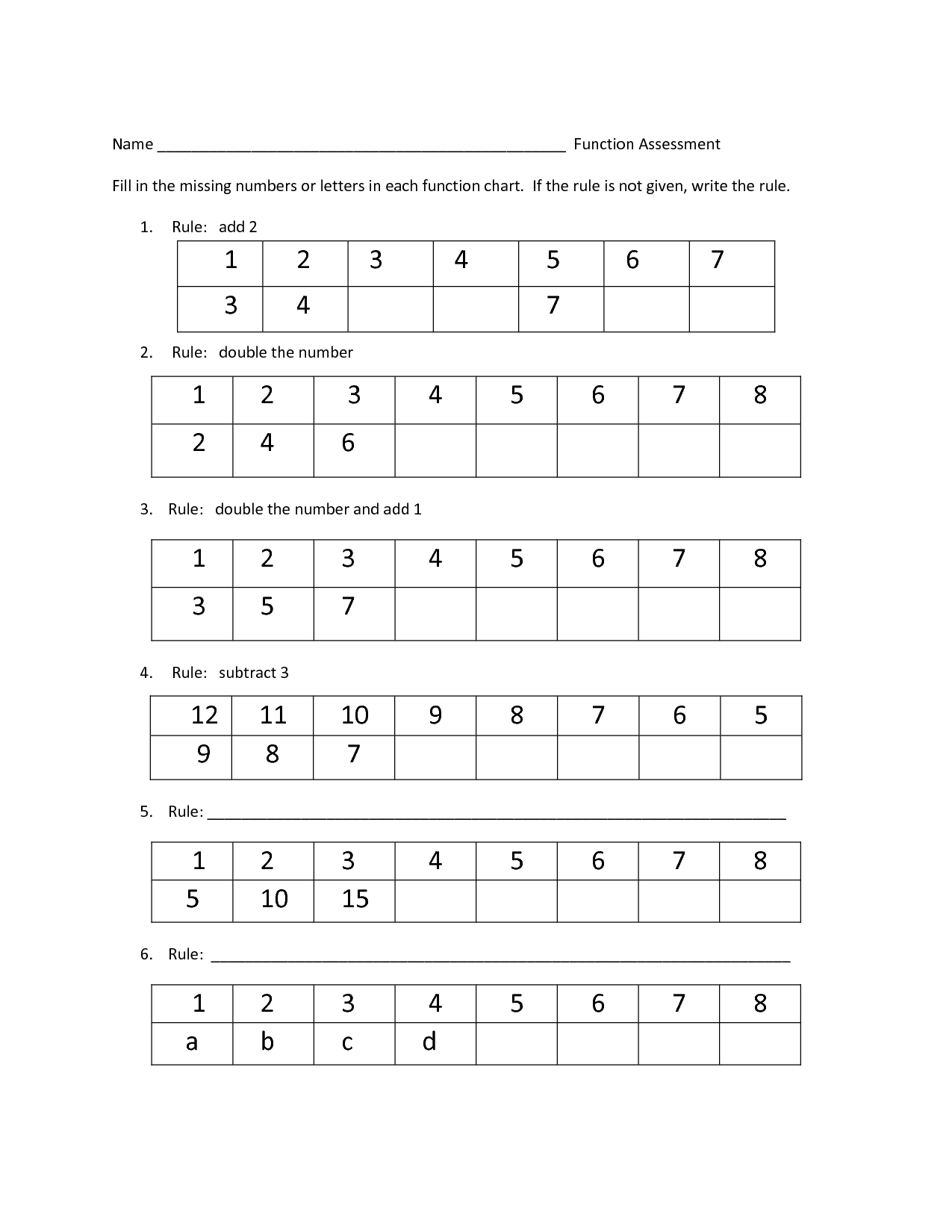 9 Best Images Of Function Table Worksheets Grade 5