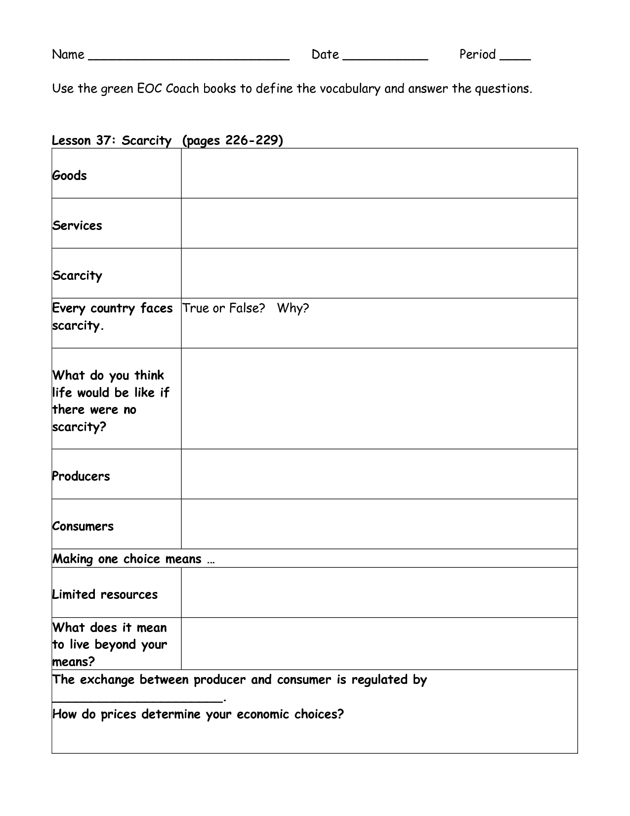 Economics Worksheet High School