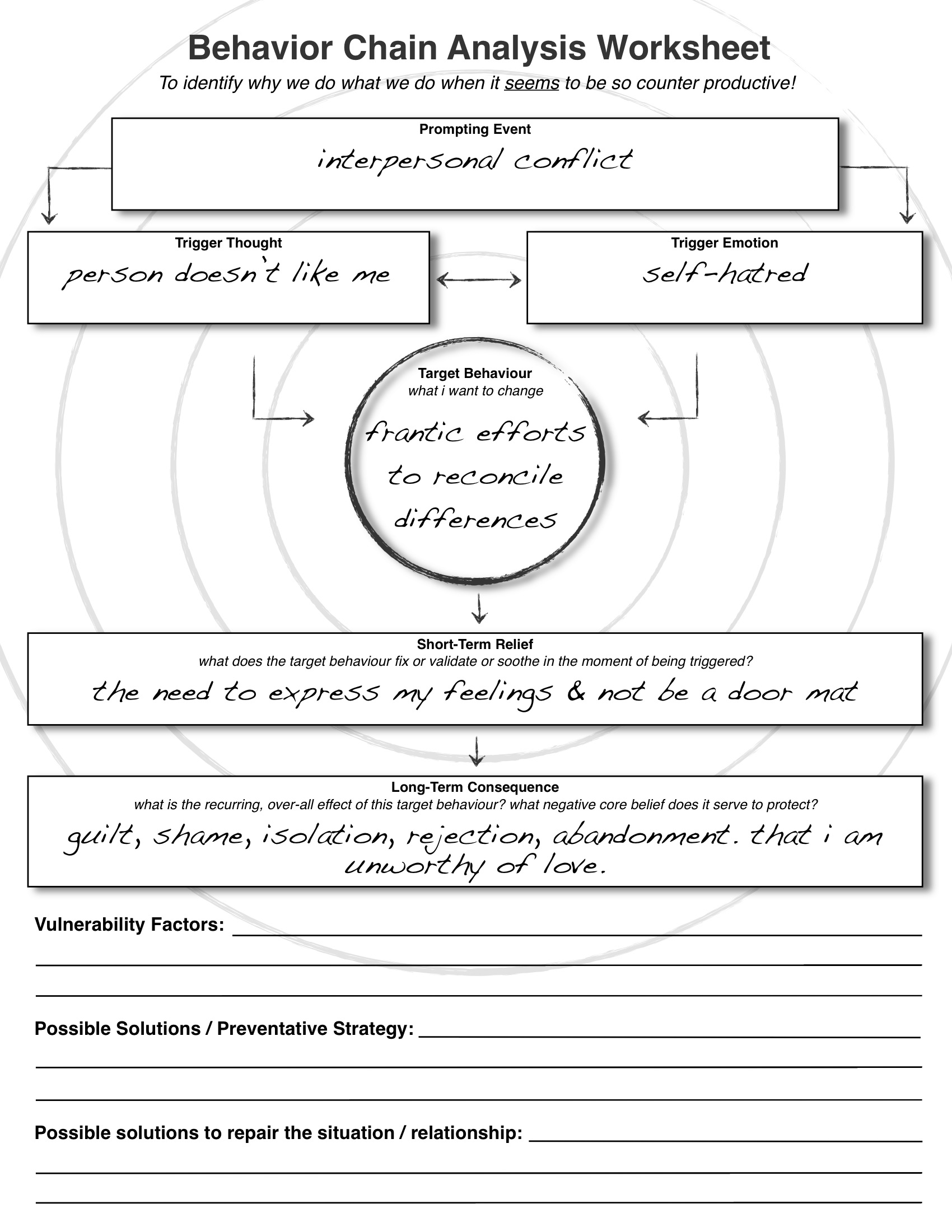 Monitoring Feelings Worksheet