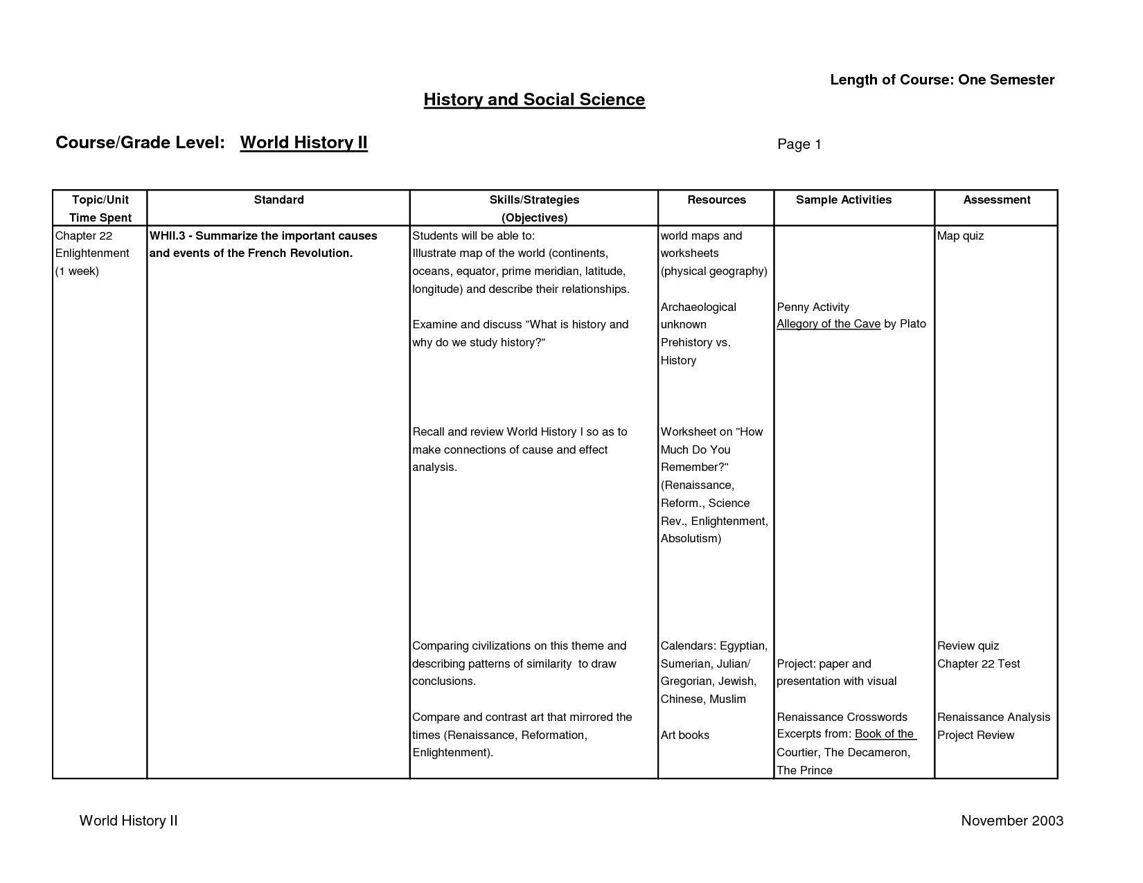 Social Skills Worksheets For Teens