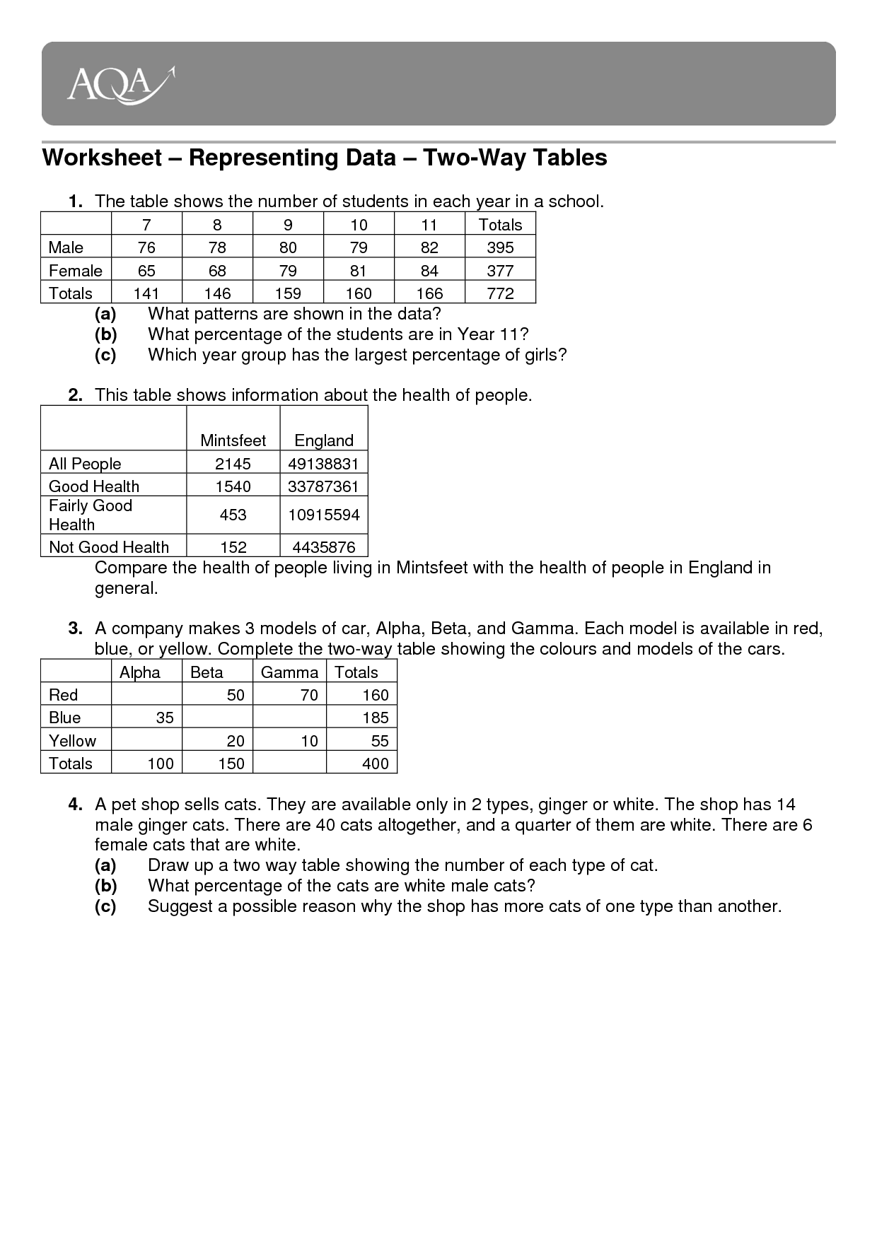 7 Best Images Of Frequency Table Worksheets