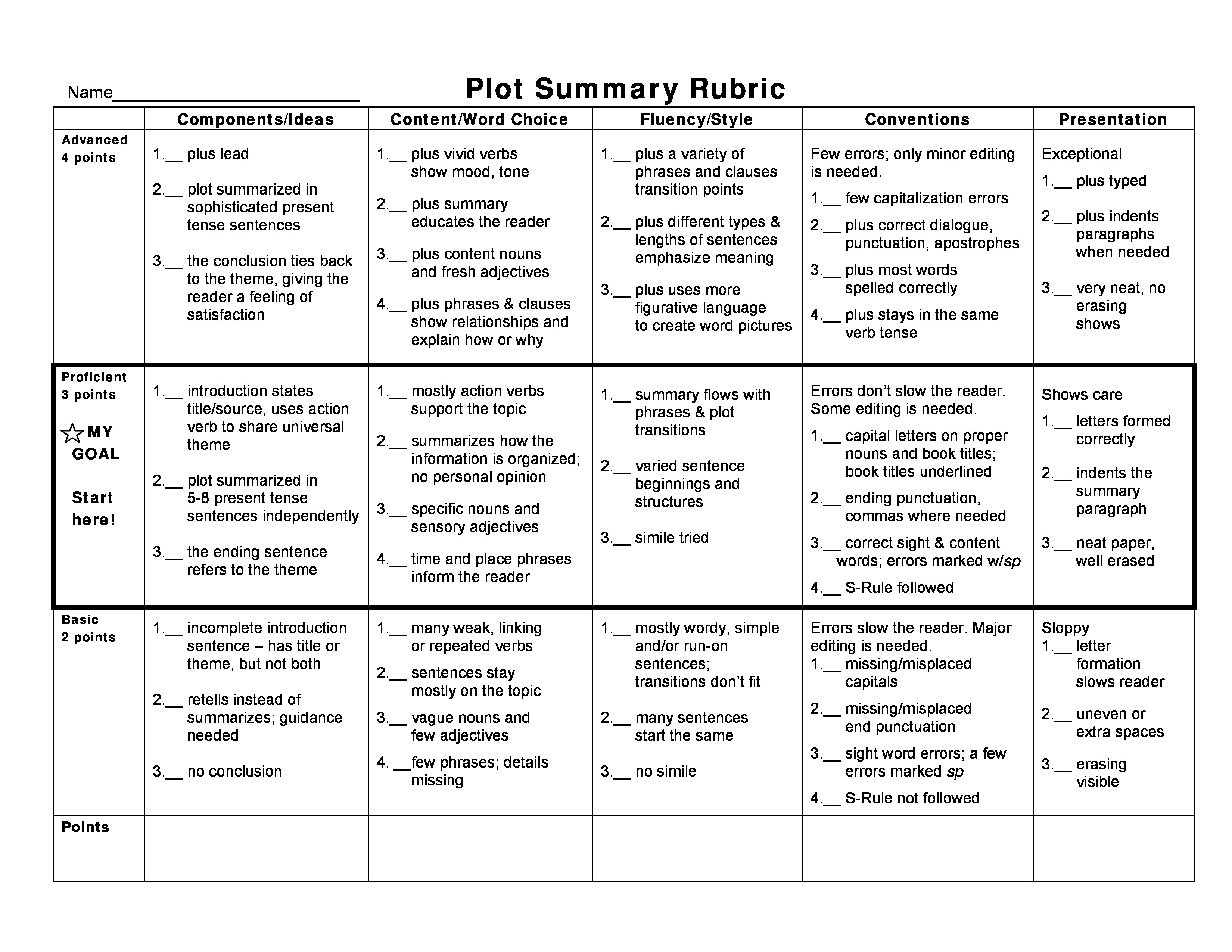 17 Best Images Of Printable Verbs Worksheets High School