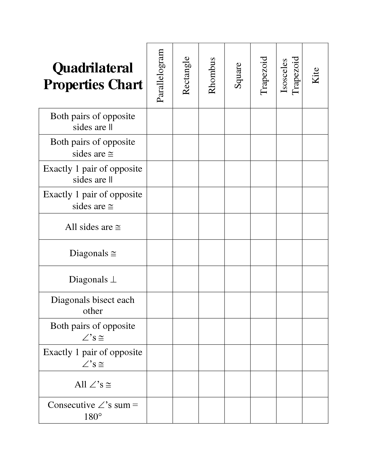 Quadrilaterals Worksheet For Grade 9
