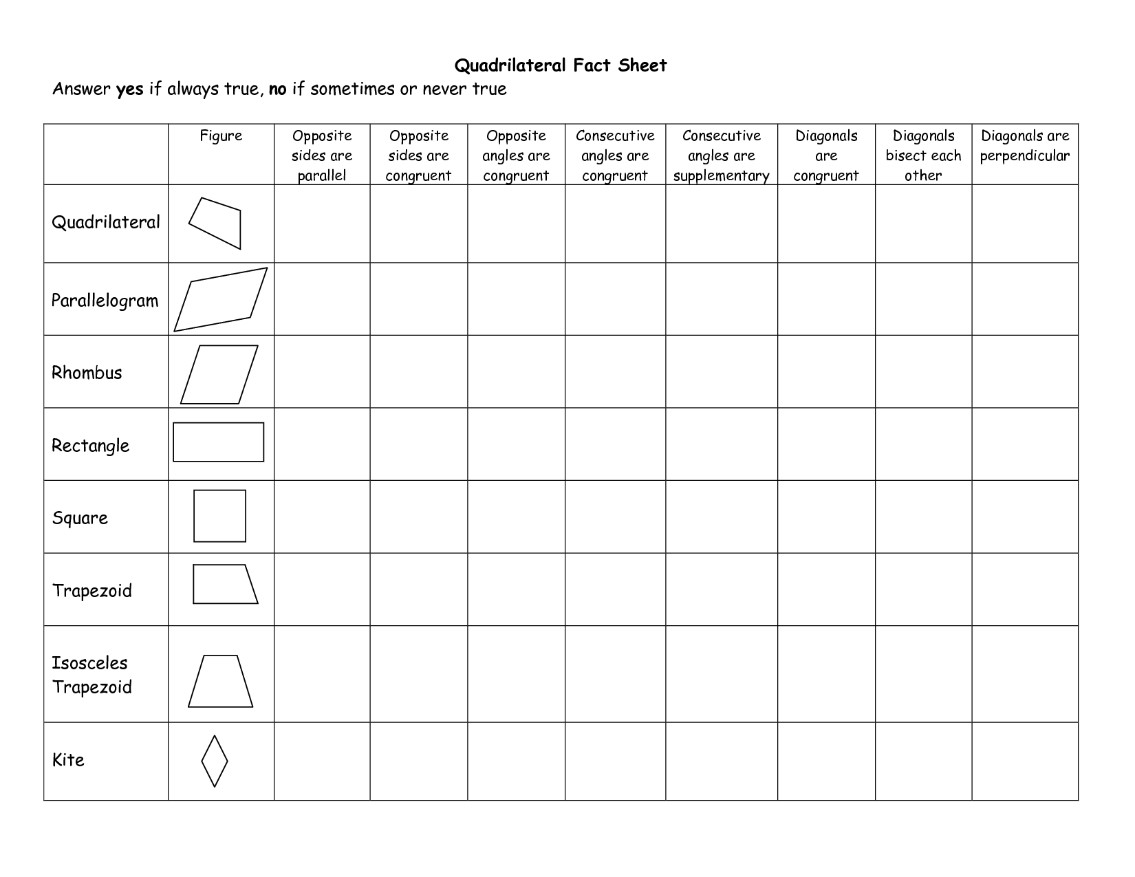 27 Properties Of Quadrilateral Worksheet