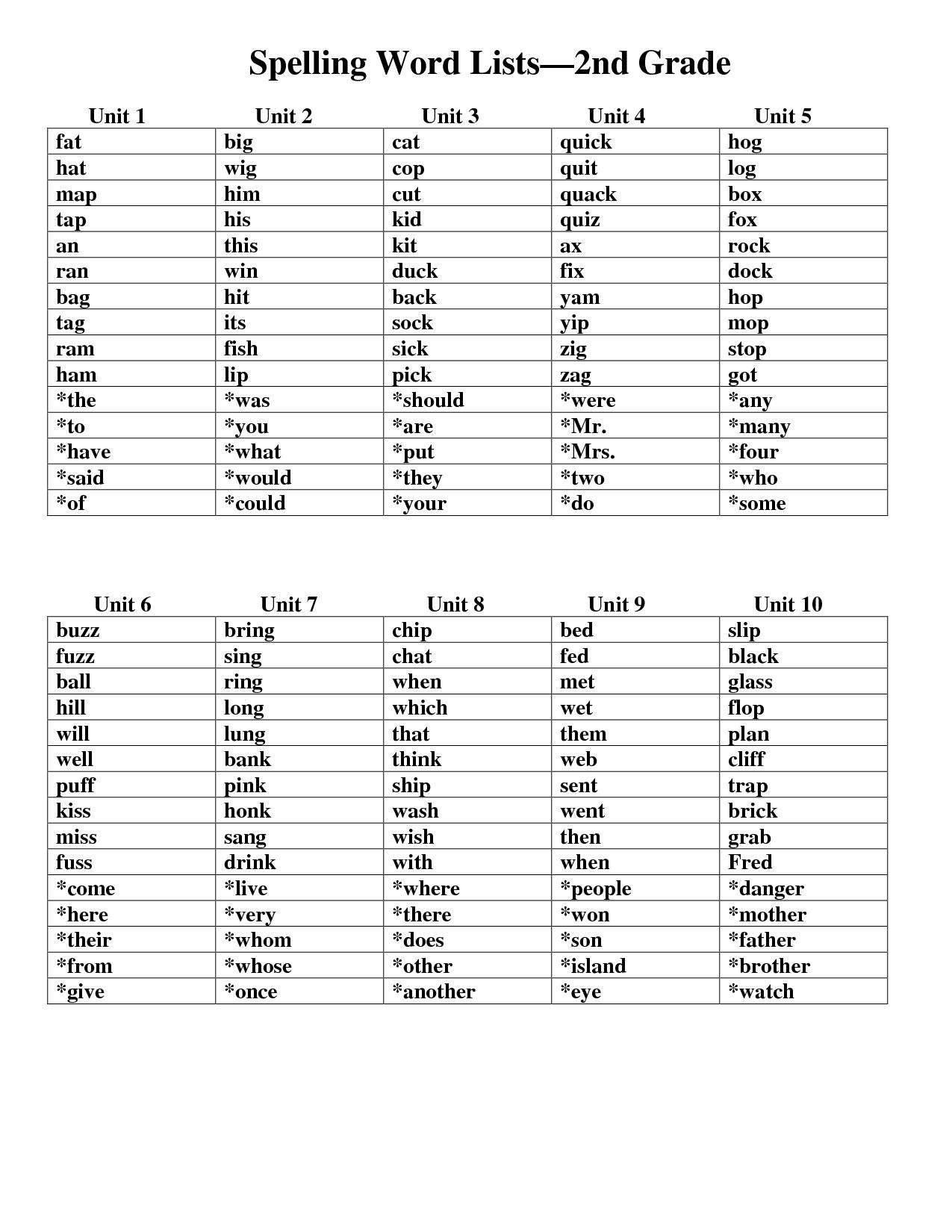 19 Best Images Of 2nd Grade Vocabulary Worksheet