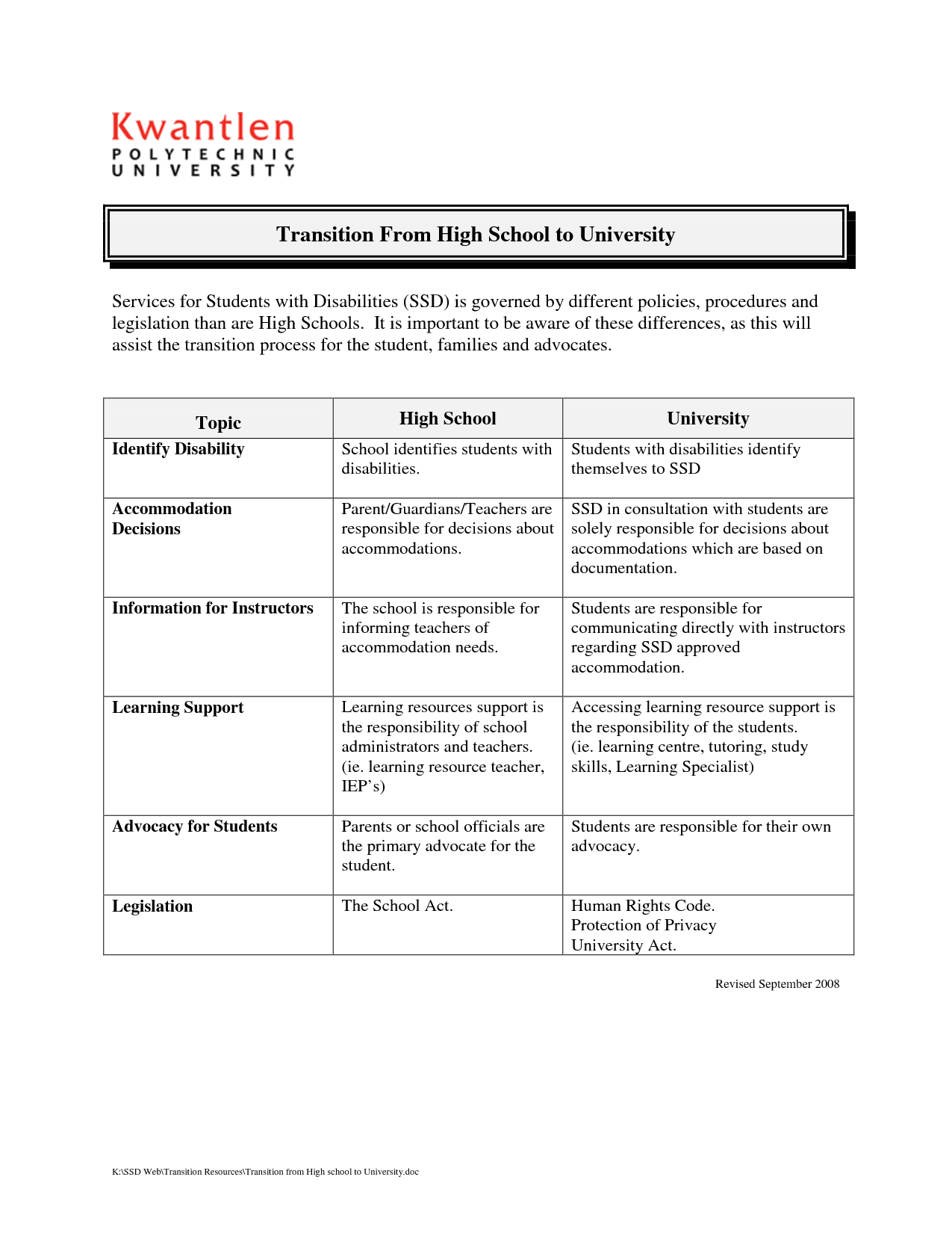 11 Best Images Of High School Iep Transition Worksheets