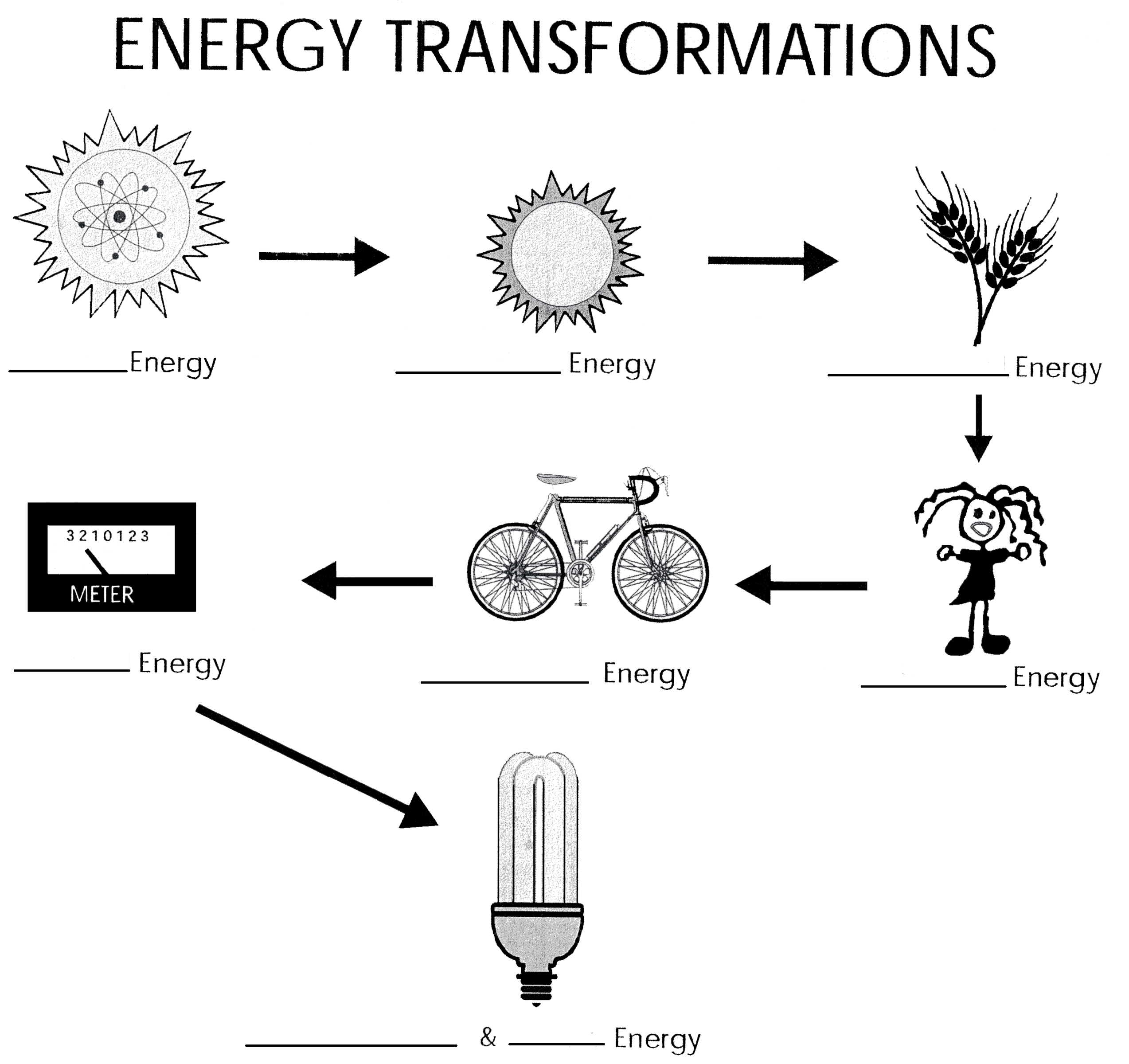 14 Best Images Of 5th Grade Energy Worksheet