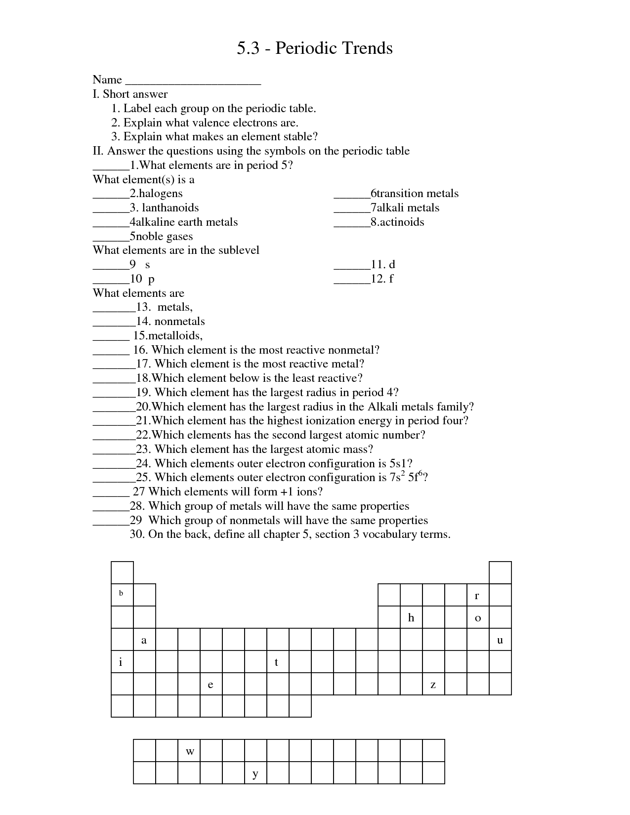 Periodic Table Trends Questions Worksheet