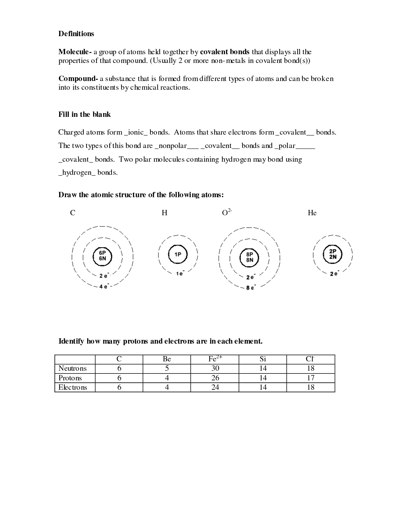 Parts Of The Atom Worksheet Answer Key