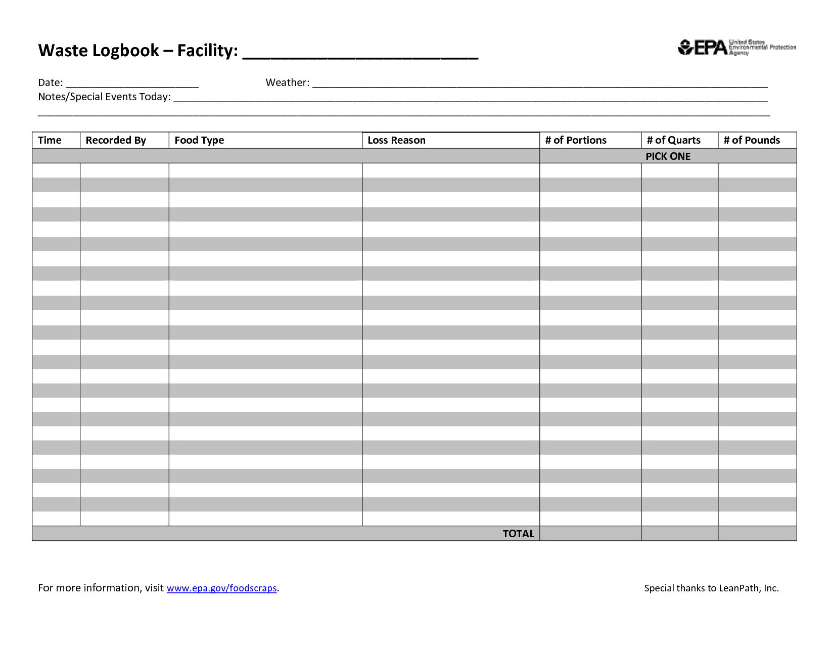 Download Food Waste Tracking Sheet