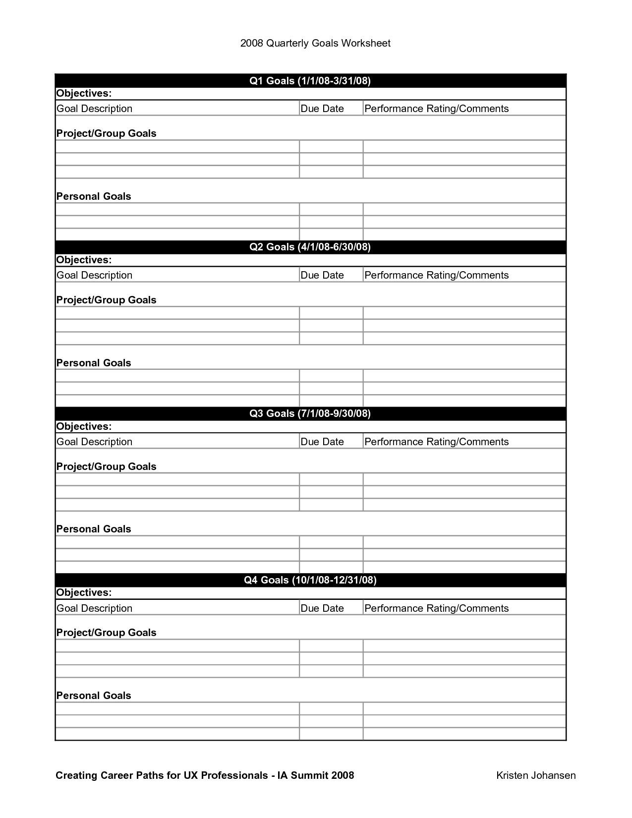 20 Best Images Of Examples Of Personal Goals Worksheet