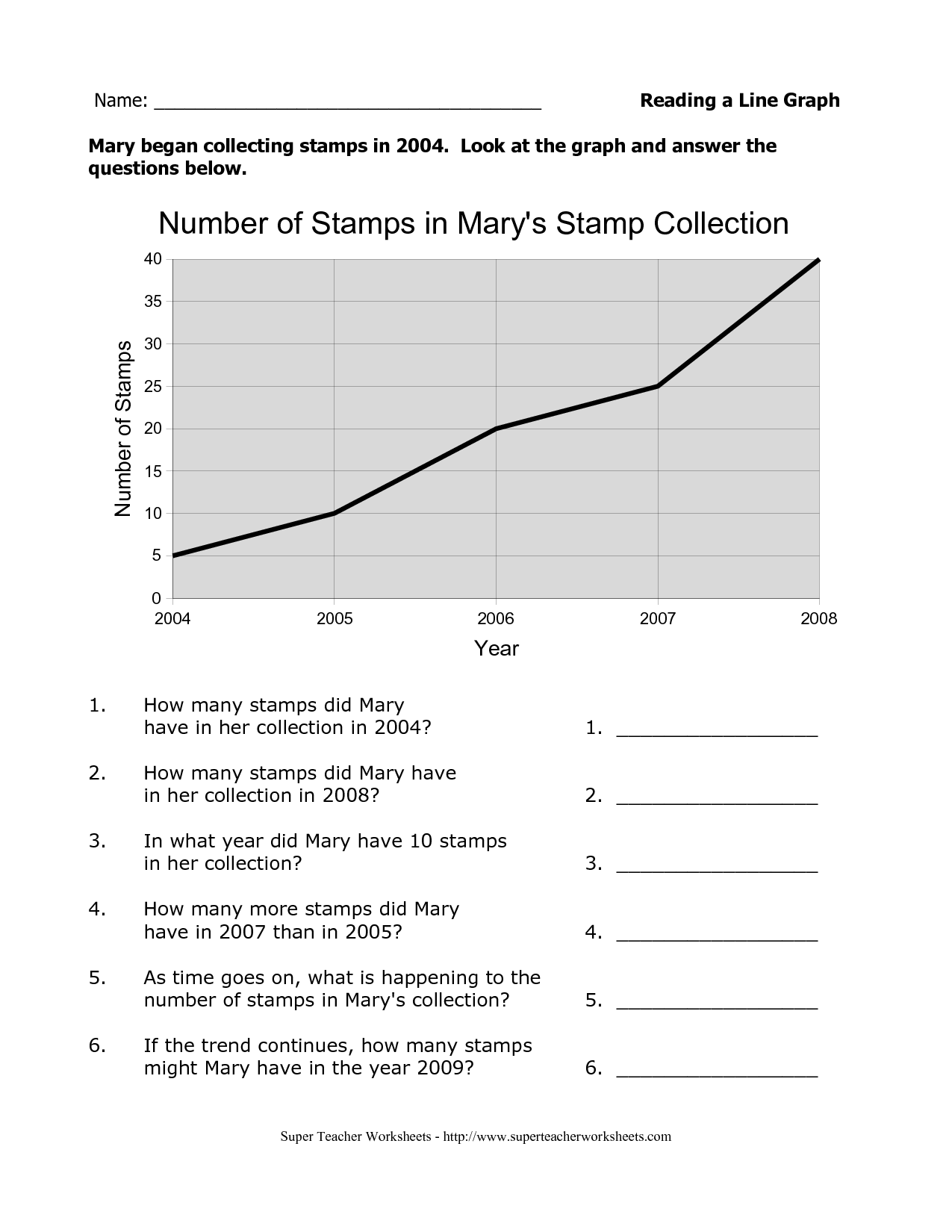 Worksheet On Scatter Plots