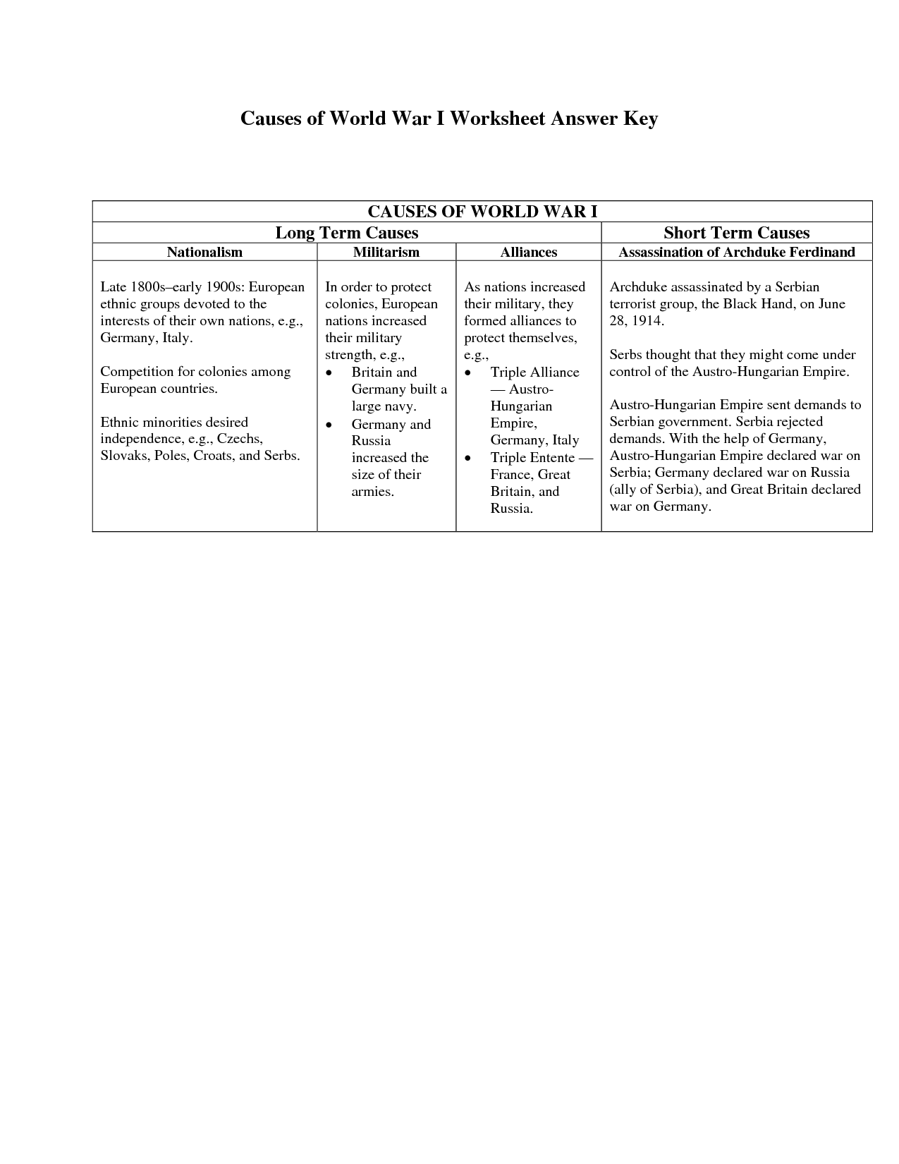 17 Best Images Of Causes Of The Civil War Worksheet