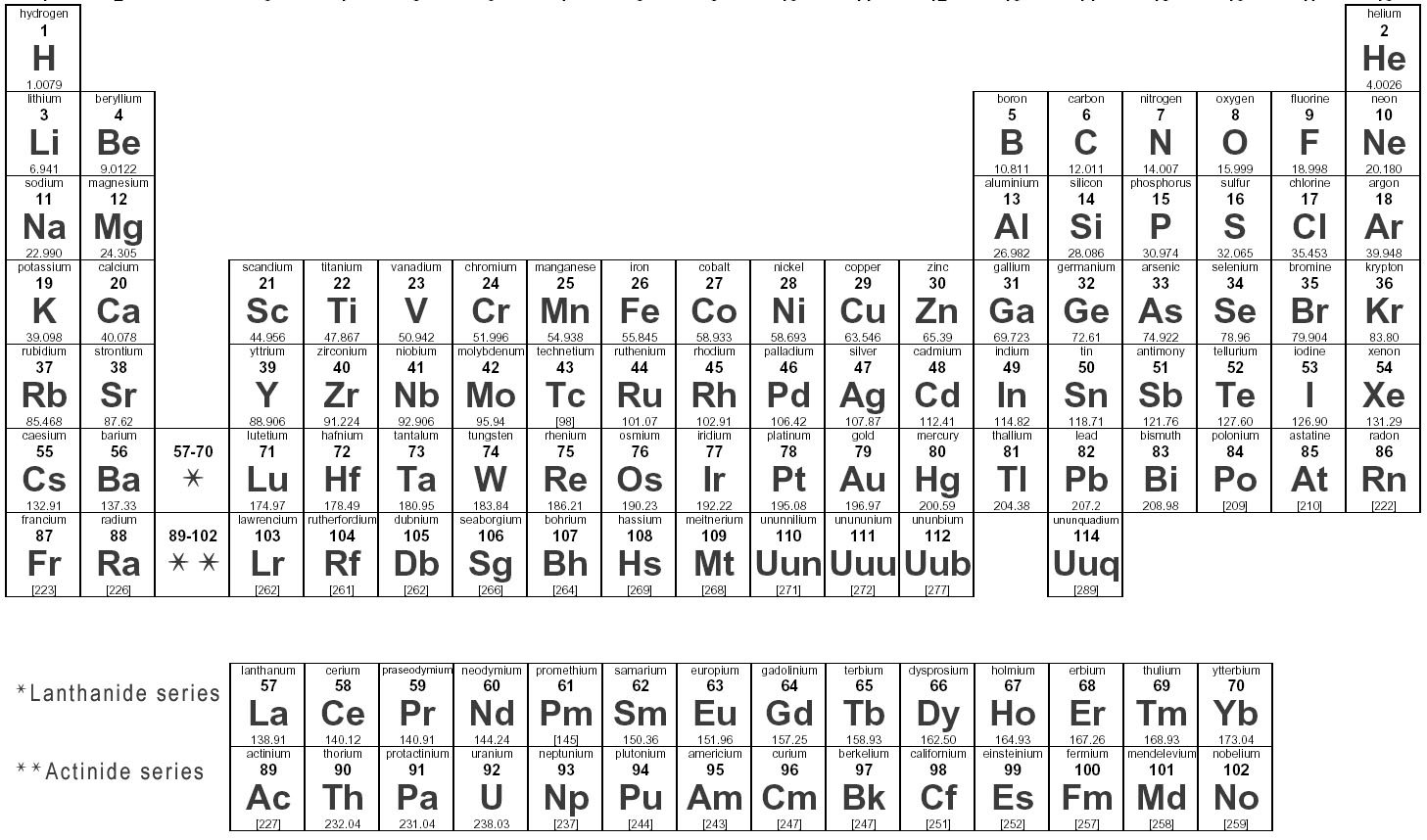 11 Best Images Of Metals And Nonmetals Worksheet
