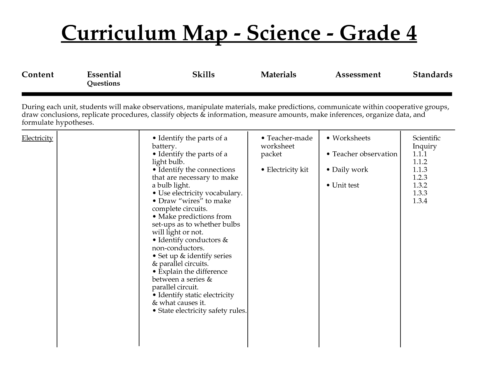 Science Worksheet Category Page 1