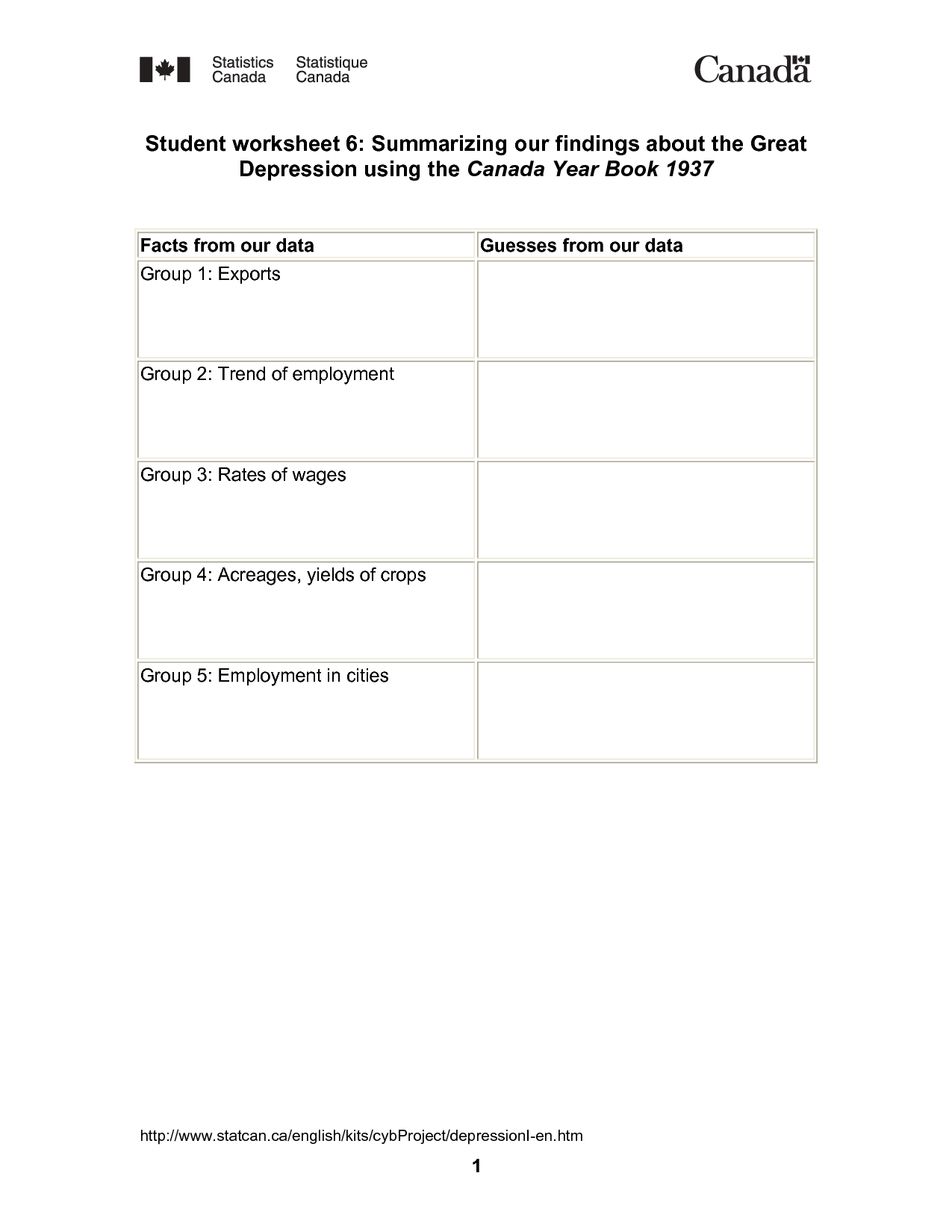 33 The Great Depression Begins Worksheet Answers