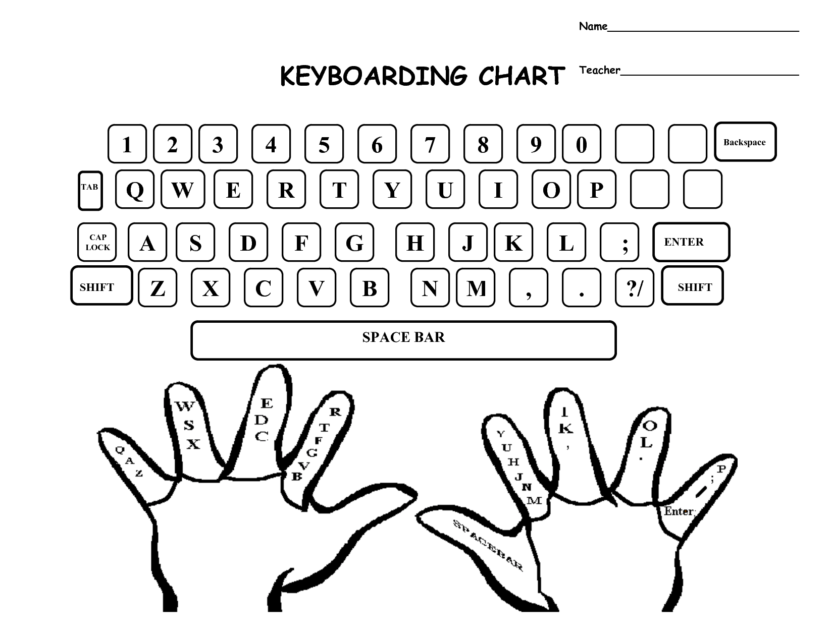 14 Best Images Of Printable Keyboarding Worksheets